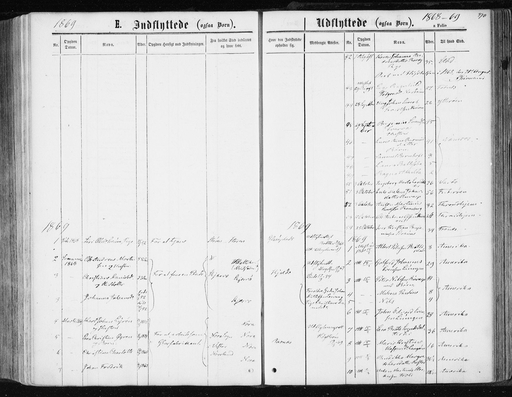 SAT, Ministerialprotokoller, klokkerbøker og fødselsregistre - Nord-Trøndelag, 741/L0394: Ministerialbok nr. 741A08, 1864-1877, s. 370