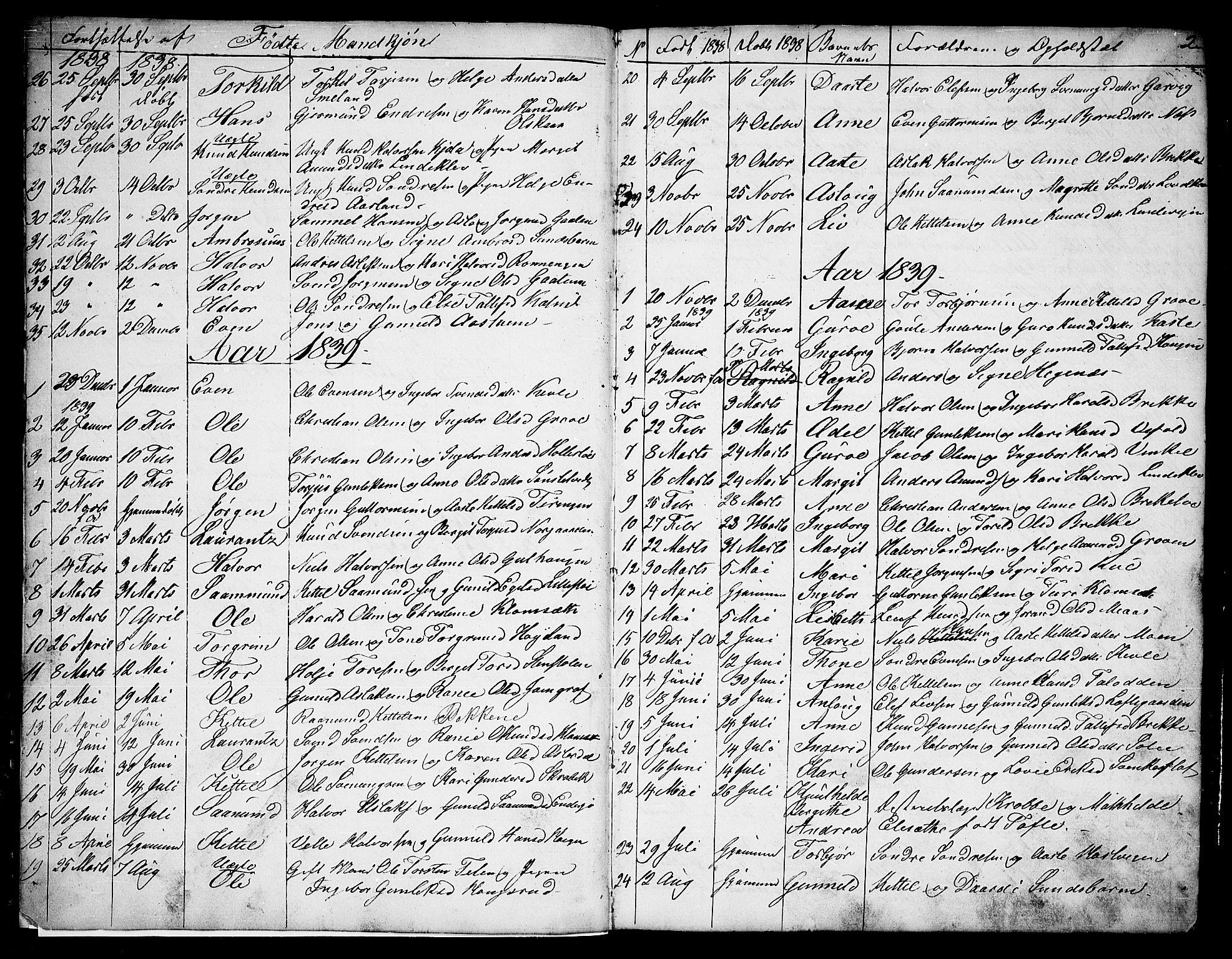 SAKO, Seljord kirkebøker, G/Ga/L0002: Klokkerbok nr. I 2, 1838-1866, s. 2