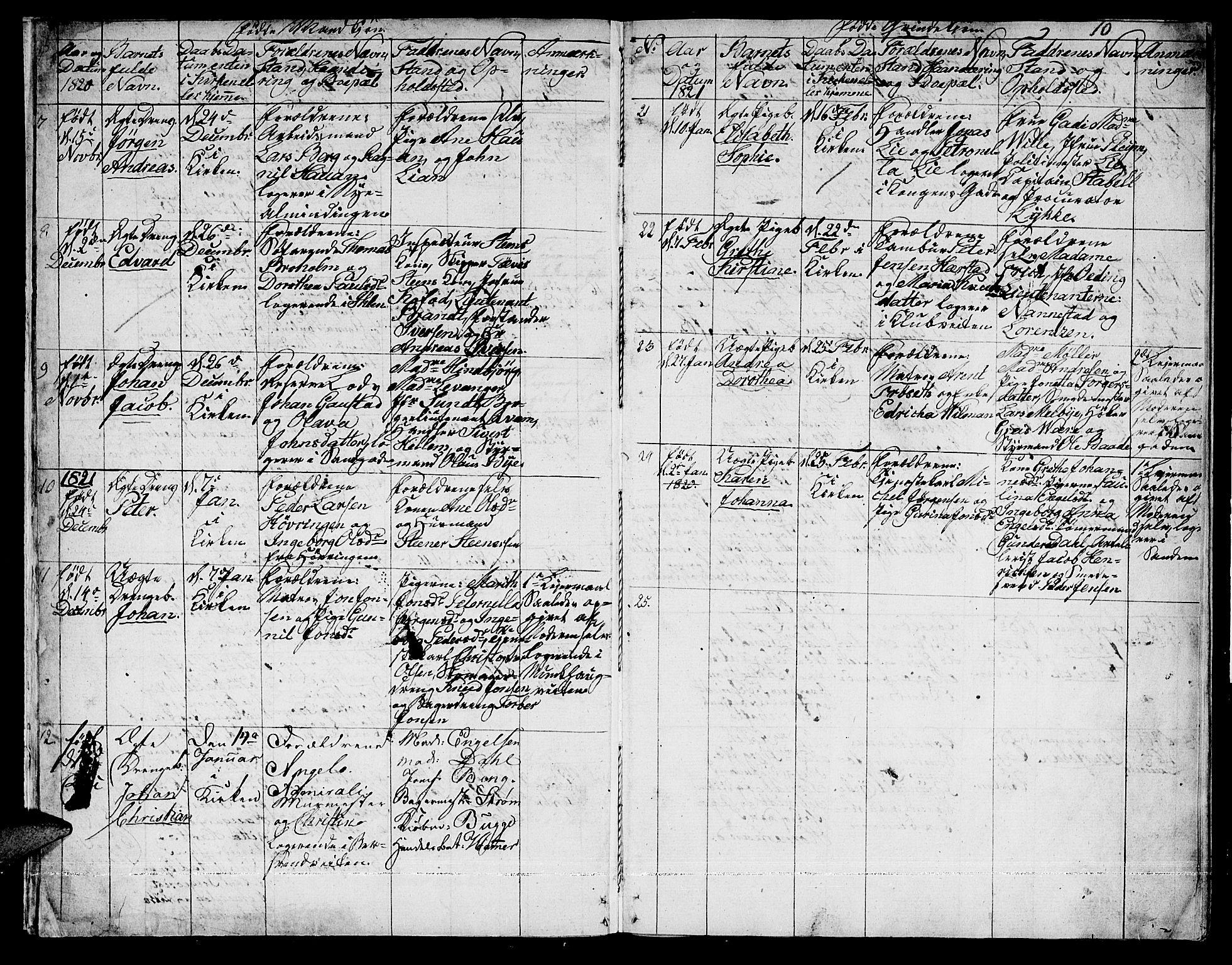 SAT, Ministerialprotokoller, klokkerbøker og fødselsregistre - Sør-Trøndelag, 601/L0044: Ministerialbok nr. 601A12, 1820-1821, s. 10