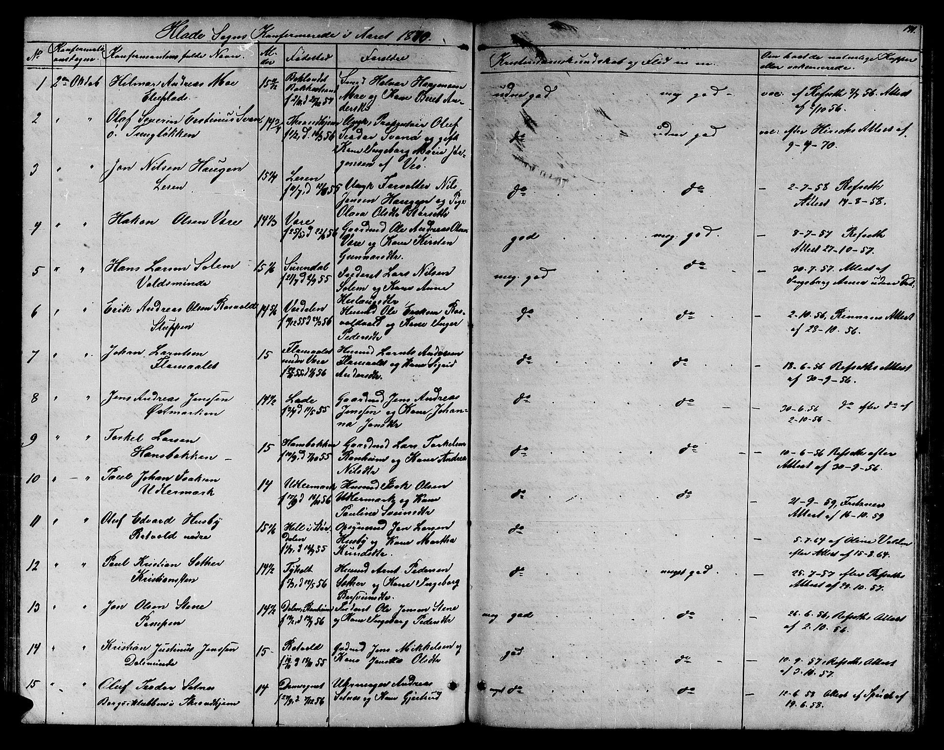 SAT, Ministerialprotokoller, klokkerbøker og fødselsregistre - Sør-Trøndelag, 606/L0311: Klokkerbok nr. 606C07, 1860-1877, s. 191