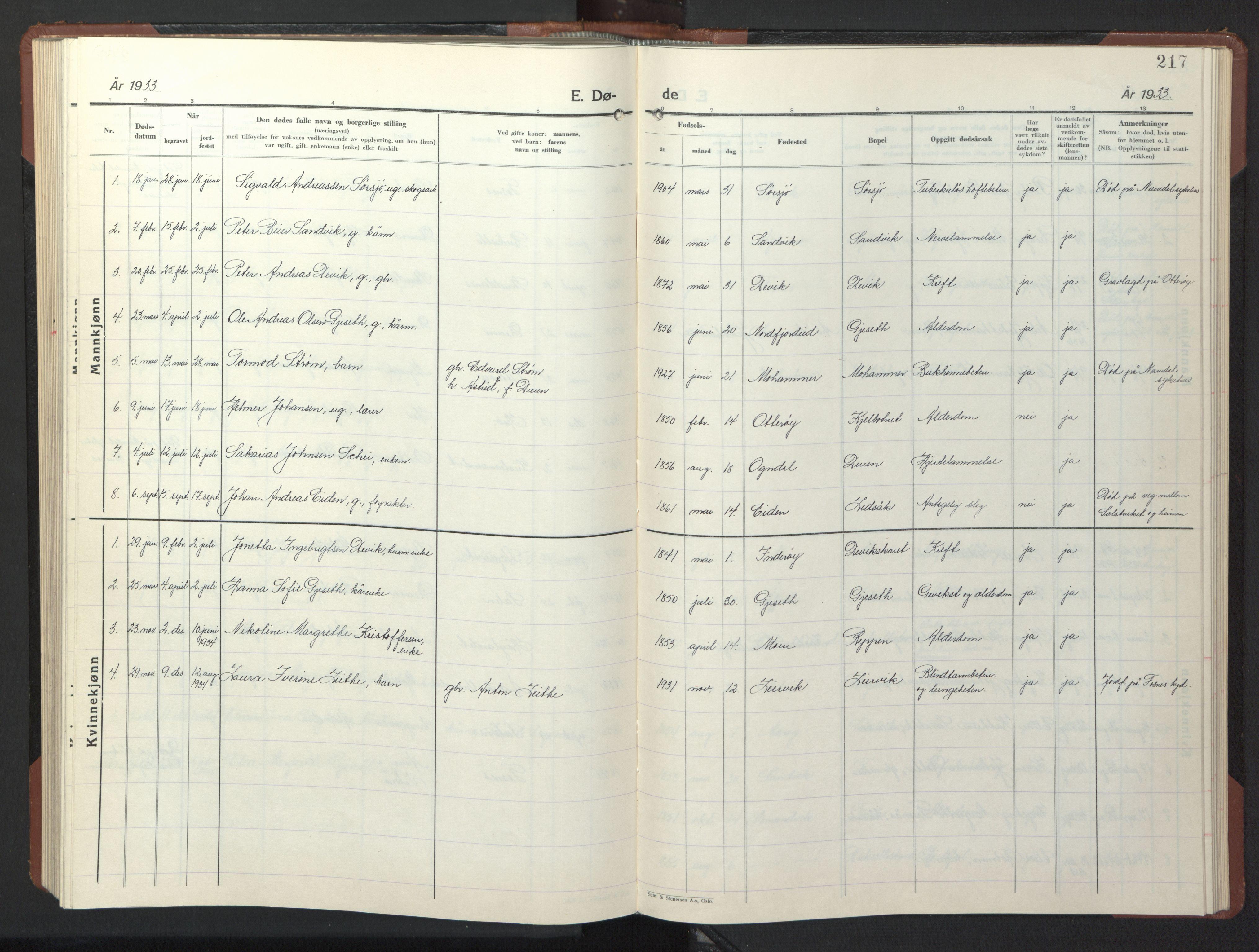 SAT, Ministerialprotokoller, klokkerbøker og fødselsregistre - Nord-Trøndelag, 773/L0625: Klokkerbok nr. 773C01, 1910-1952, s. 217