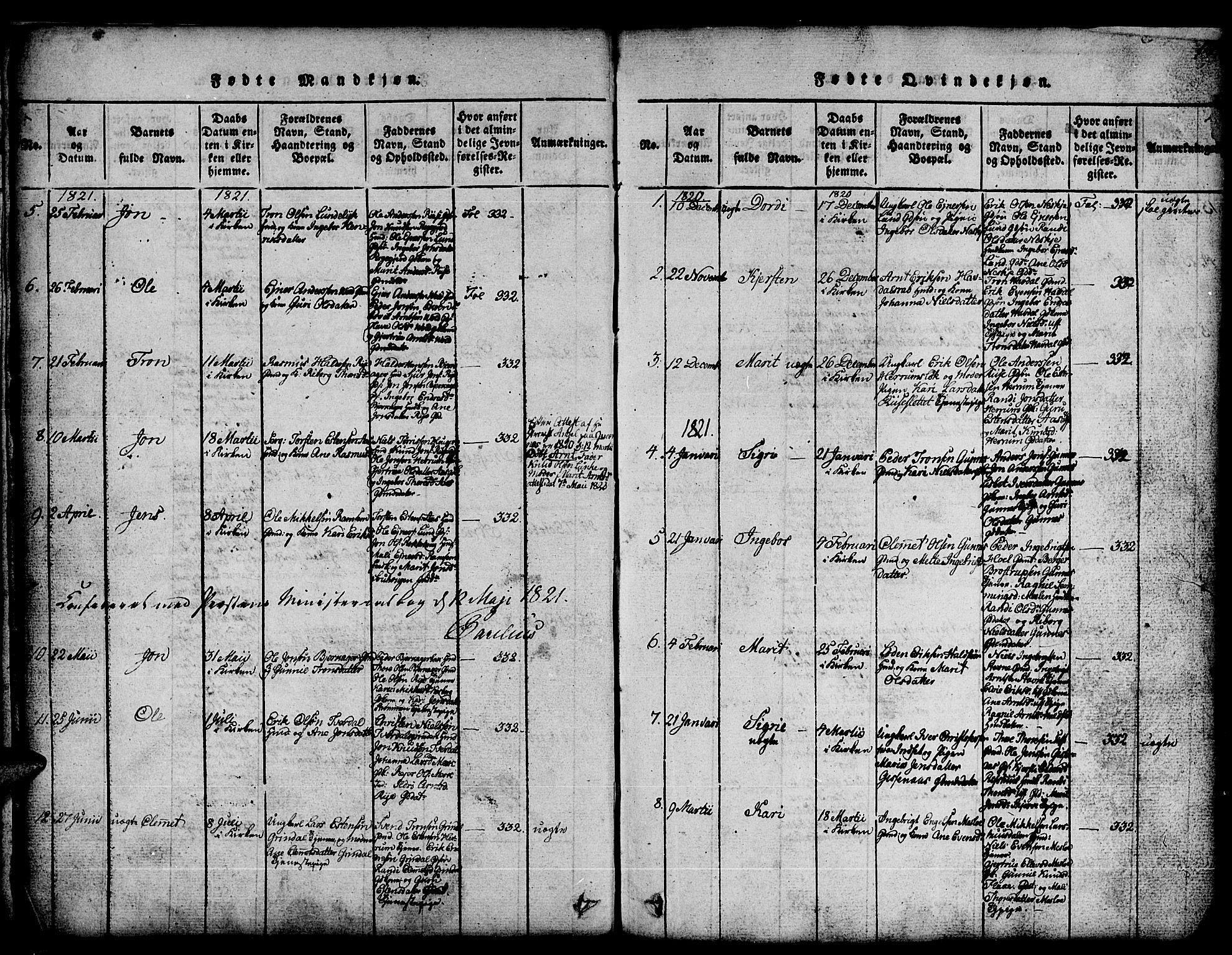 SAT, Ministerialprotokoller, klokkerbøker og fødselsregistre - Sør-Trøndelag, 674/L0874: Klokkerbok nr. 674C01, 1816-1860, s. 14