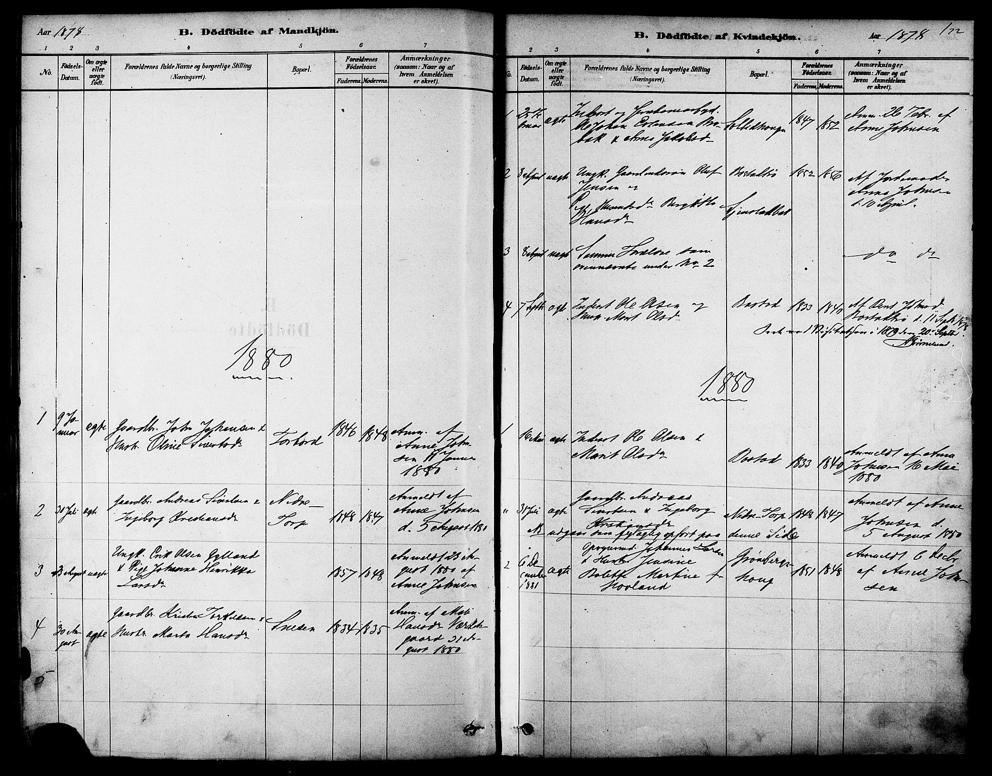 SAT, Ministerialprotokoller, klokkerbøker og fødselsregistre - Sør-Trøndelag, 616/L0410: Ministerialbok nr. 616A07, 1878-1893, s. 122