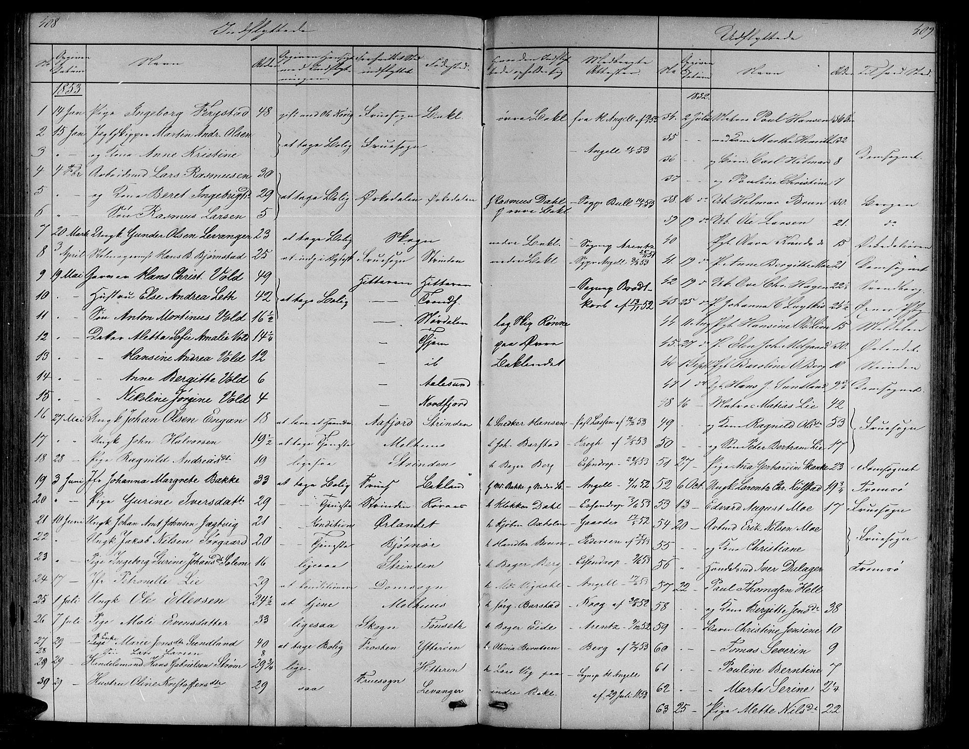 SAT, Ministerialprotokoller, klokkerbøker og fødselsregistre - Sør-Trøndelag, 604/L0219: Klokkerbok nr. 604C02, 1851-1869, s. 408-409
