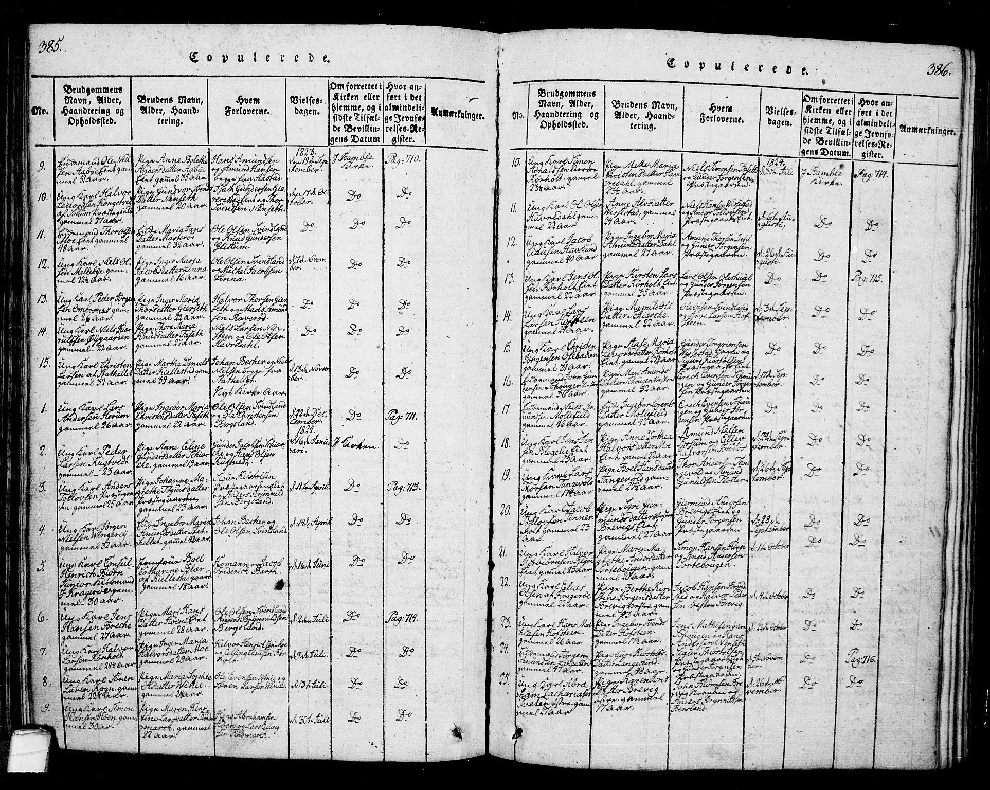 SAKO, Bamble kirkebøker, G/Ga/L0005: Klokkerbok nr. I 5, 1814-1855, s. 385-386