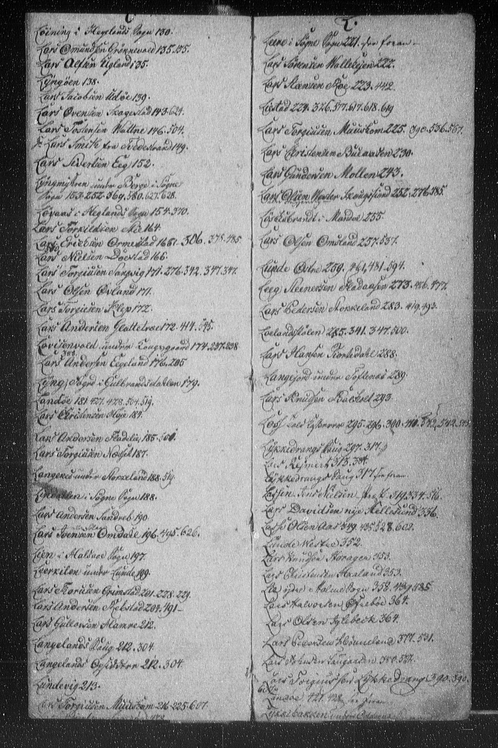SAK, Mandal sorenskriveri, G/Gb/Gba/L0016: Pantebok nr. 7a-b-R, 1793-1806