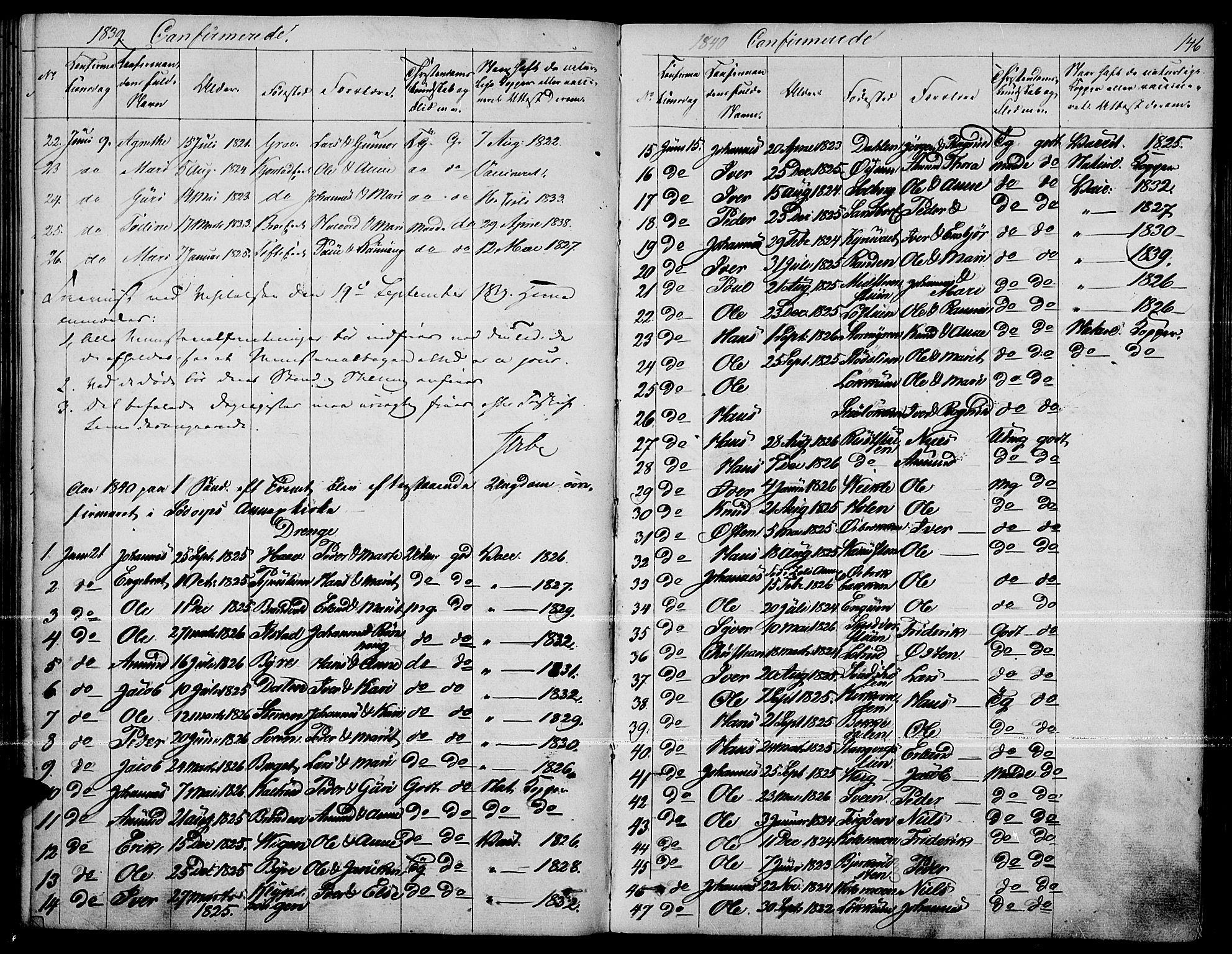 SAH, Fron prestekontor, H/Ha/Haa/L0004: Ministerialbok nr. 4, 1839-1848, s. 146