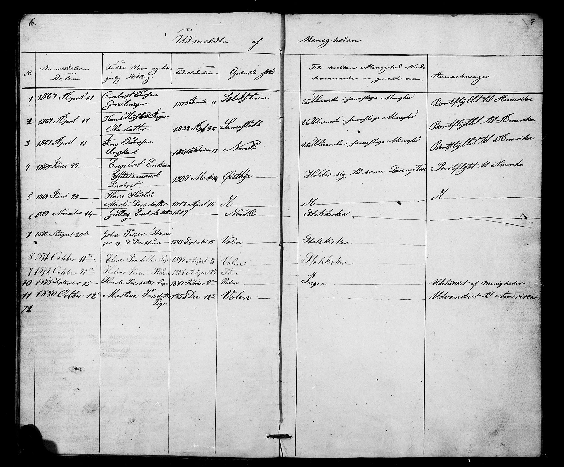 SAH, Misjonsforbundet, 01/L0001: Dissenterprotokoll nr. 1, 1858-1881, s. 6