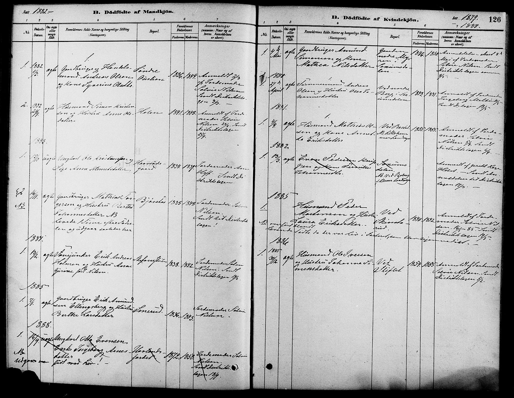 SAH, Fåberg prestekontor, Ministerialbok nr. 8, 1879-1898, s. 126