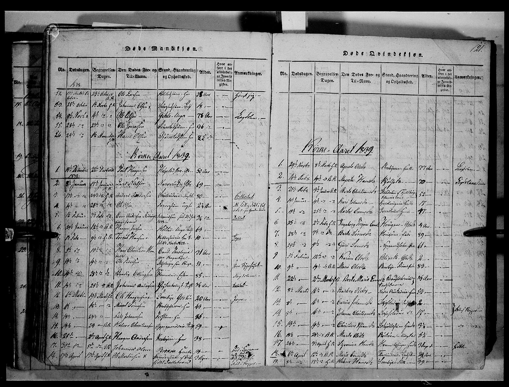 SAH, Østre Toten prestekontor, Ministerialbok nr. 1, 1828-1839, s. 121