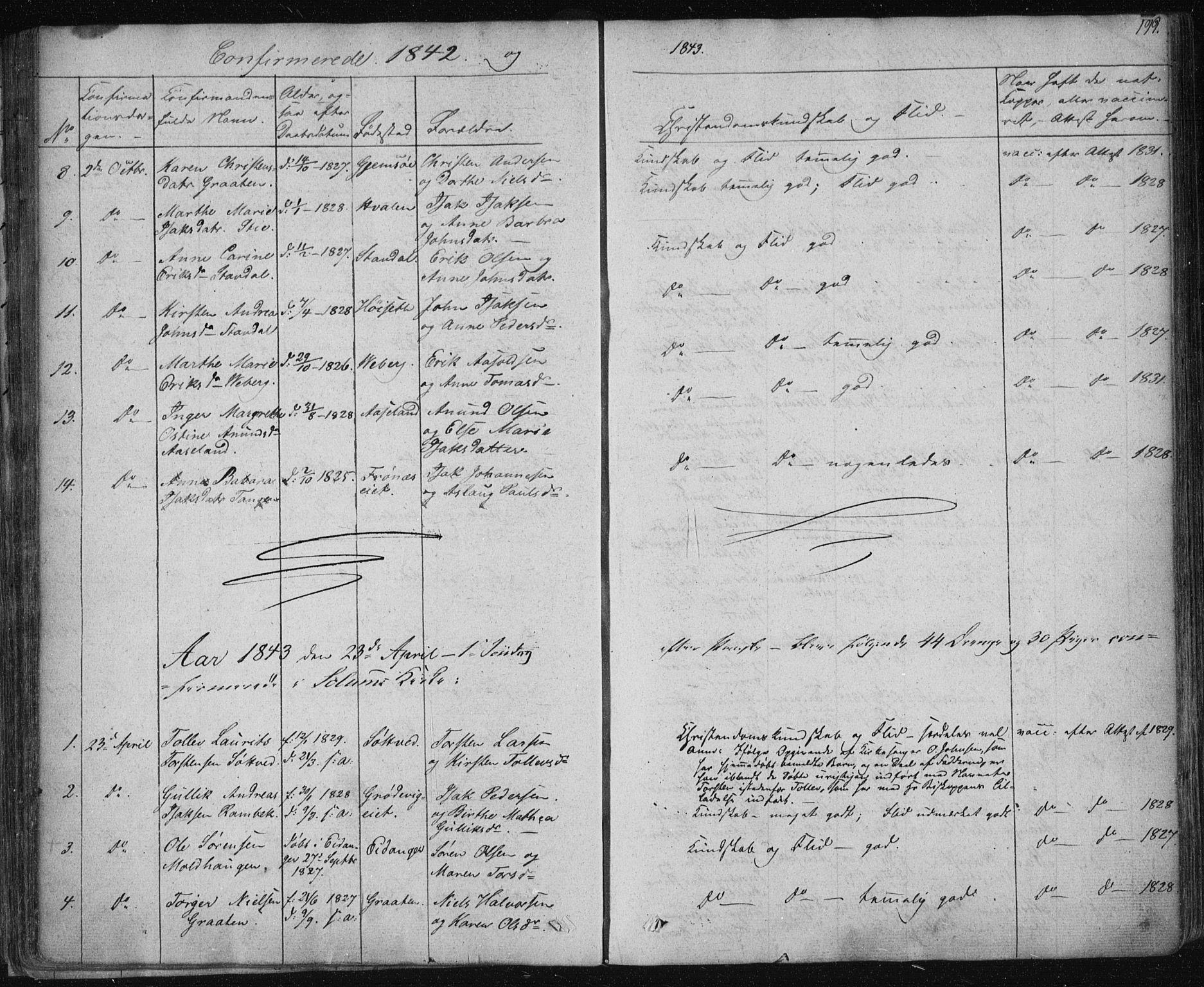 SAKO, Solum kirkebøker, F/Fa/L0005: Ministerialbok nr. I 5, 1833-1843, s. 199