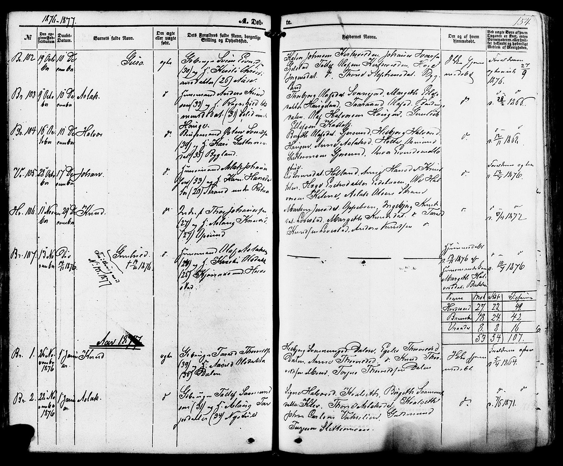 SAKO, Kviteseid kirkebøker, F/Fa/L0007: Ministerialbok nr. I 7, 1859-1881, s. 154