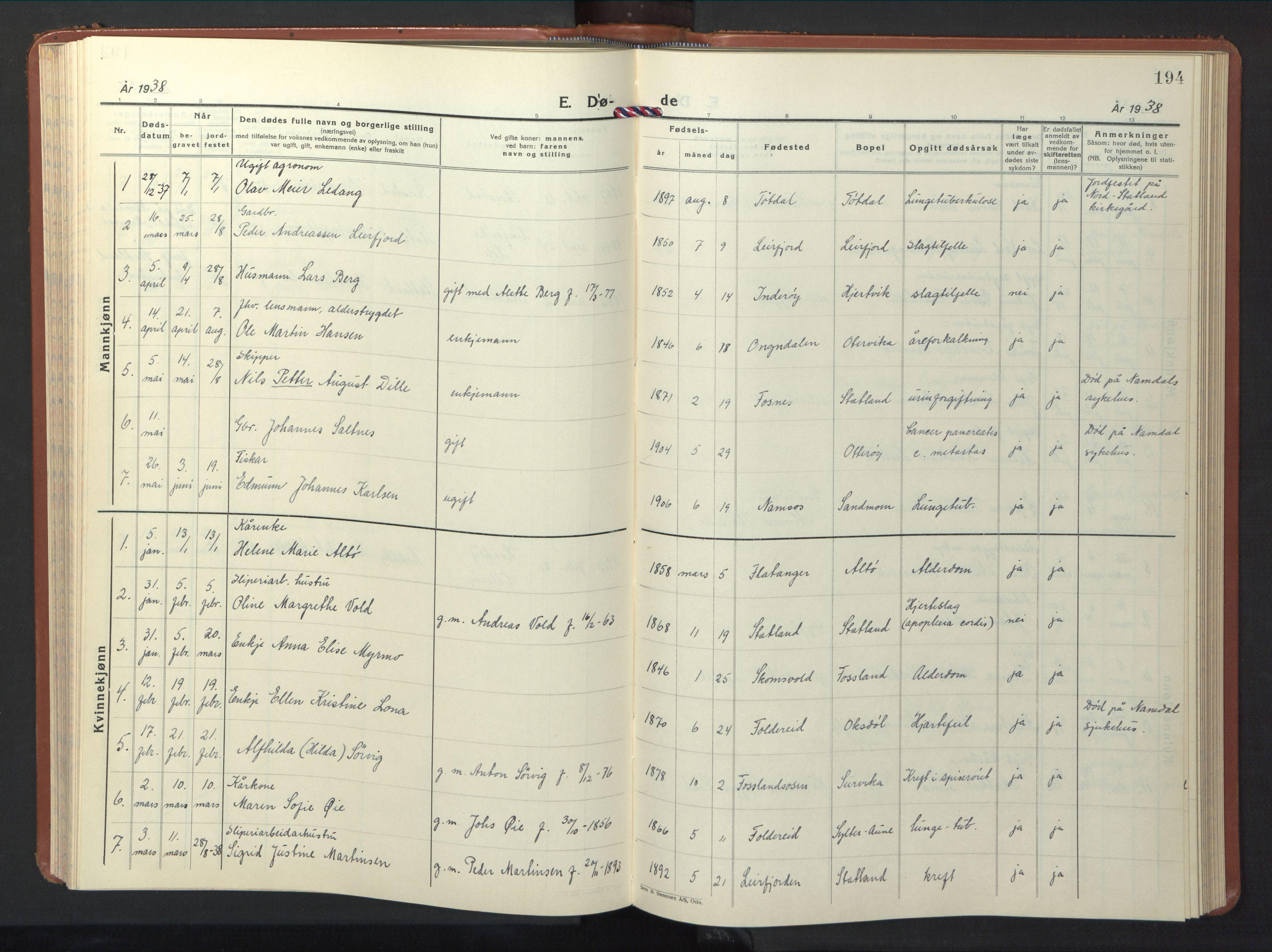 SAT, Ministerialprotokoller, klokkerbøker og fødselsregistre - Nord-Trøndelag, 774/L0631: Klokkerbok nr. 774C02, 1934-1950, s. 194