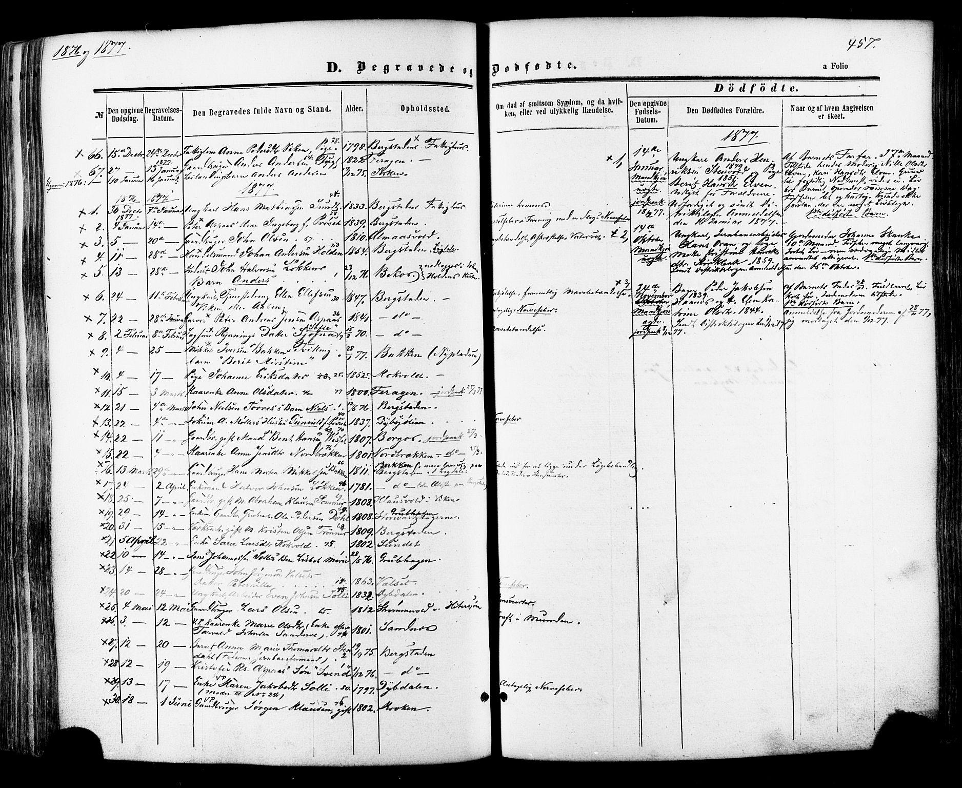 SAT, Ministerialprotokoller, klokkerbøker og fødselsregistre - Sør-Trøndelag, 681/L0932: Ministerialbok nr. 681A10, 1860-1878, s. 457