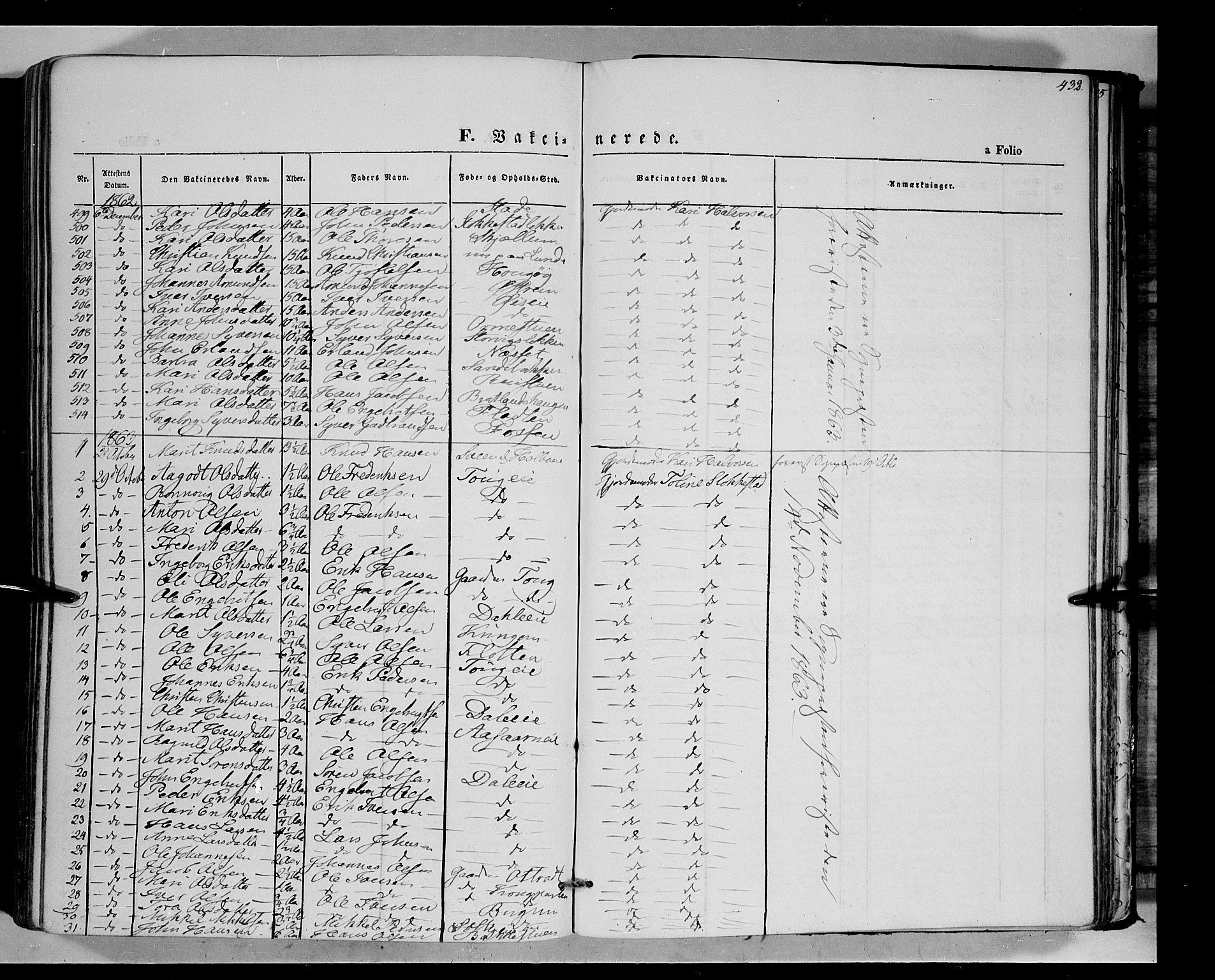 SAH, Vågå prestekontor, Ministerialbok nr. 6 /1, 1856-1872, s. 432