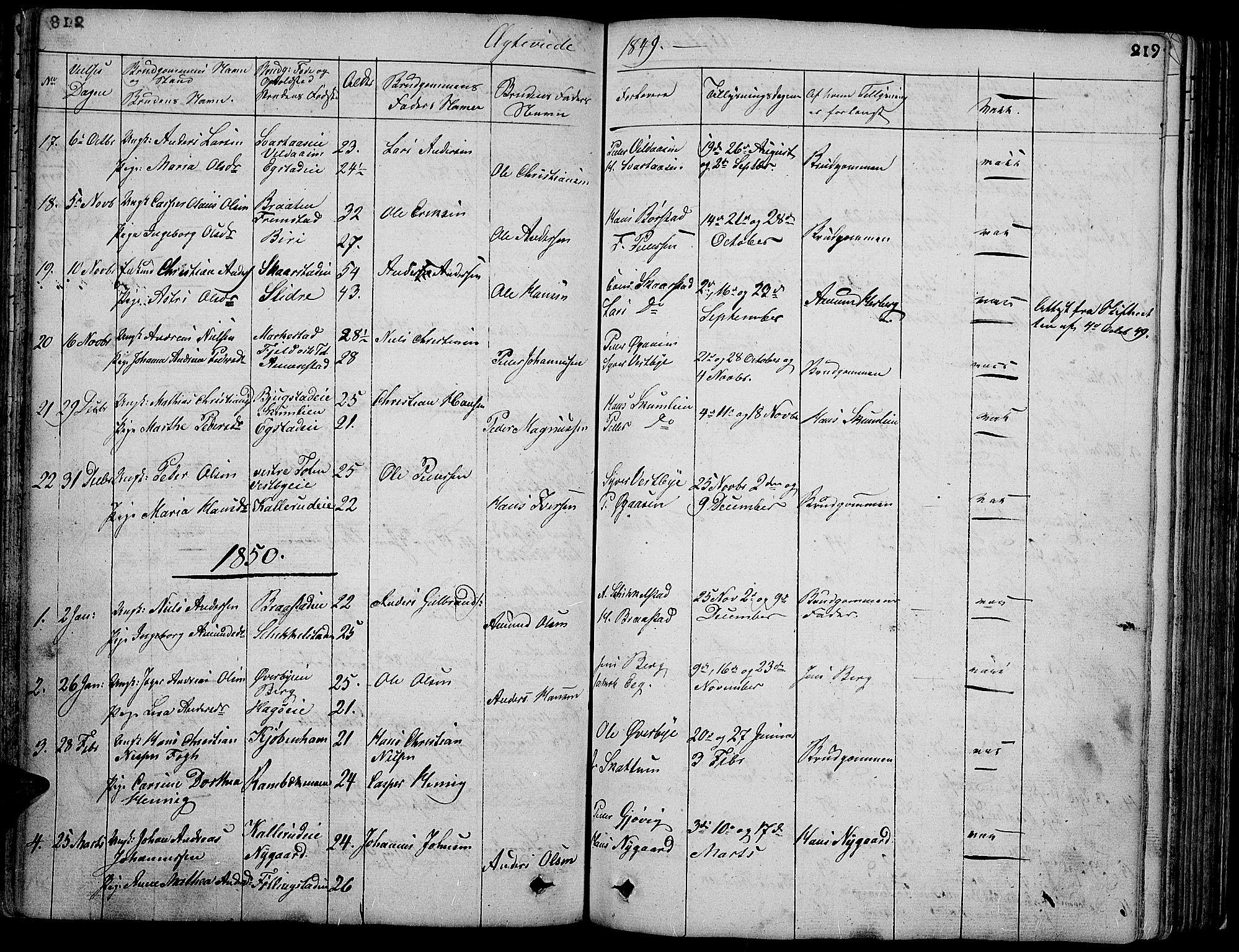 SAH, Vardal prestekontor, H/Ha/Hab/L0004: Klokkerbok nr. 4, 1831-1853, s. 219