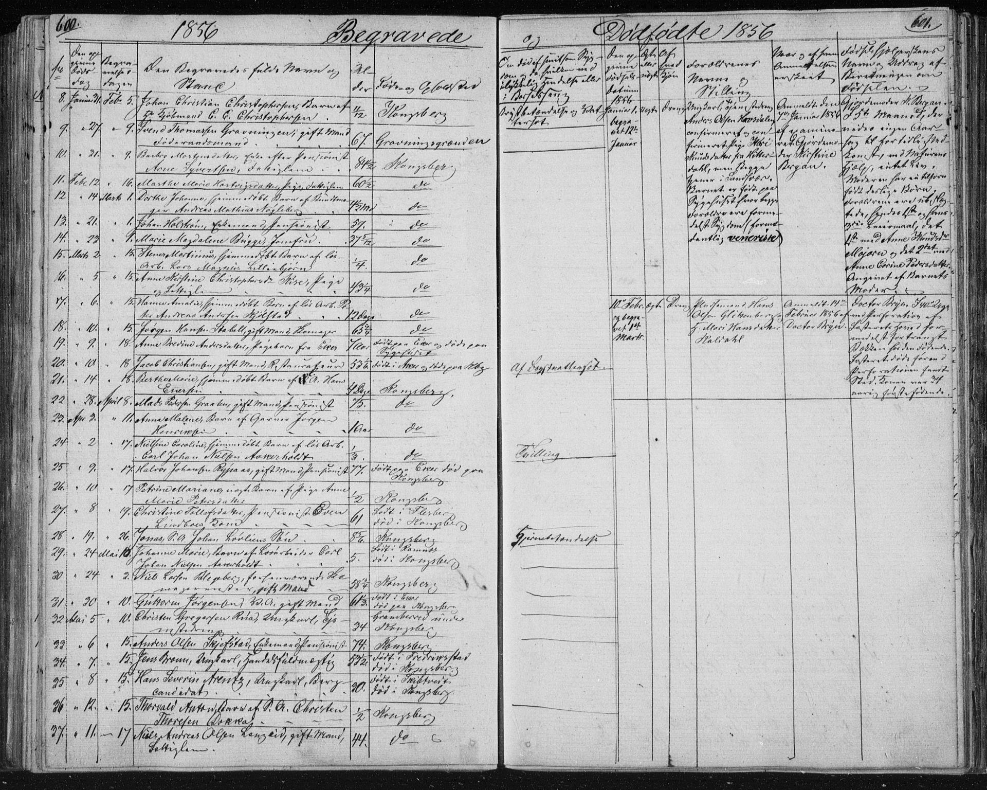 SAKO, Kongsberg kirkebøker, F/Fa/L0009: Ministerialbok nr. I 9, 1839-1858, s. 600-601