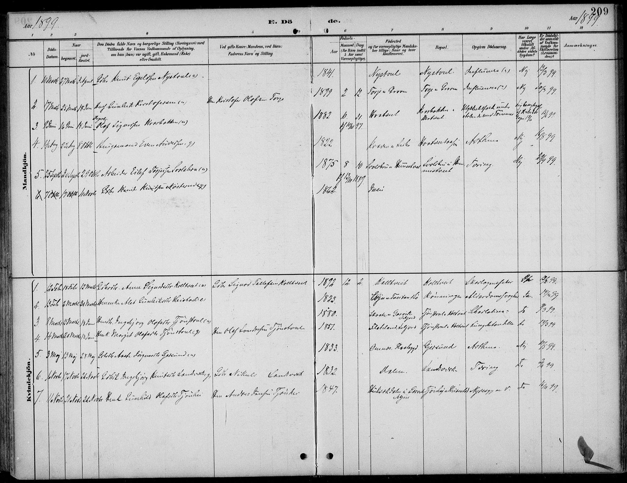 SAKO, Kviteseid kirkebøker, F/Fb/L0002: Ministerialbok nr. II 2, 1882-1916, s. 209