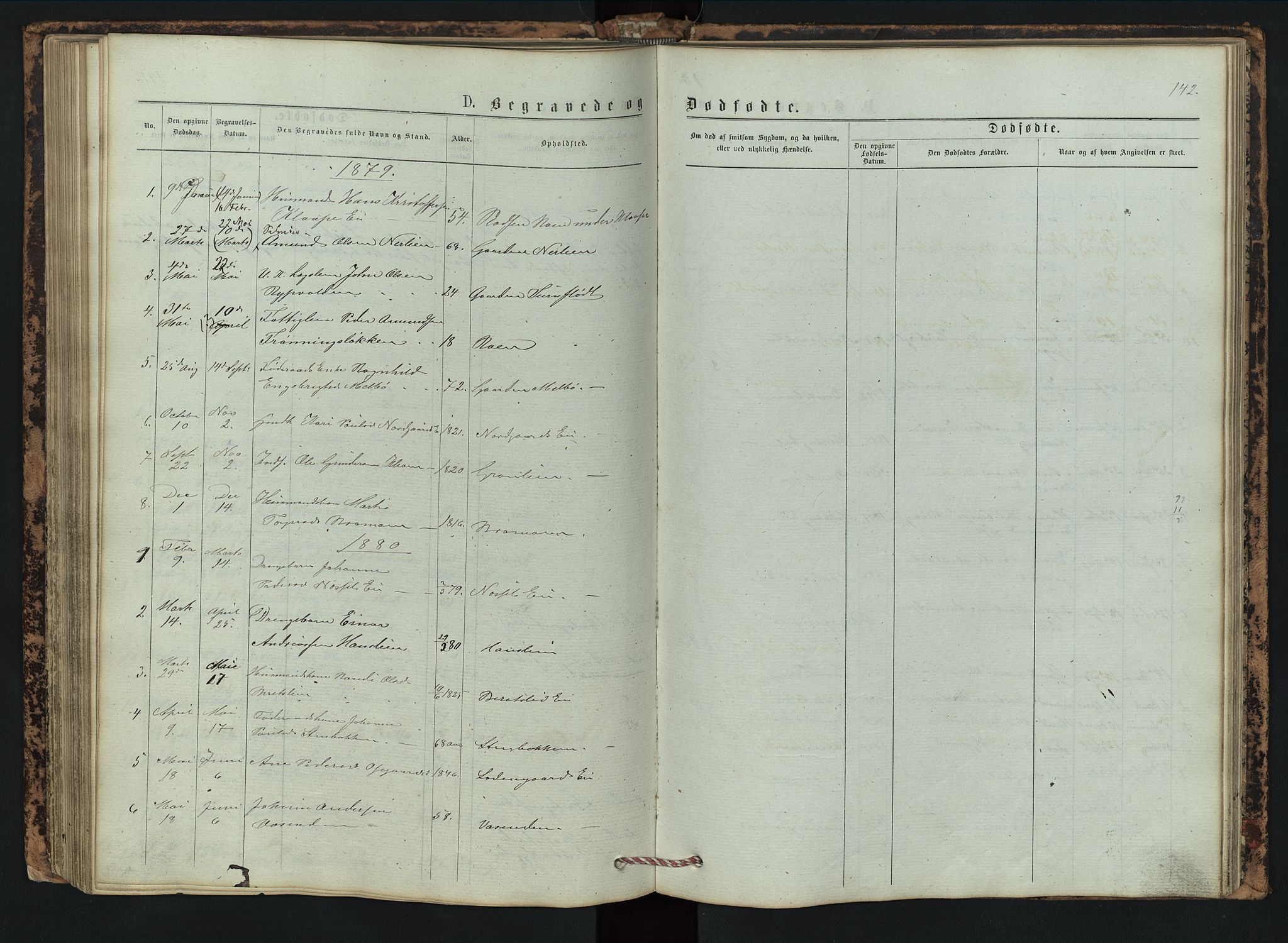 SAH, Vestre Gausdal prestekontor, Klokkerbok nr. 2, 1874-1897, s. 142
