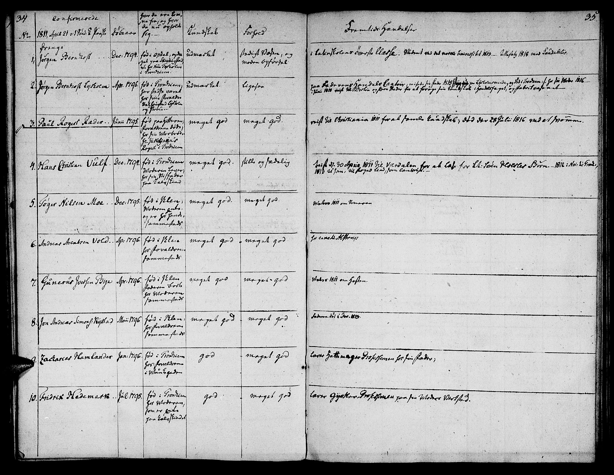 SAT, Ministerialprotokoller, klokkerbøker og fødselsregistre - Sør-Trøndelag, 601/L0069: Residerende kapellans bok nr. 601B02, 1807-1836, s. 34-35