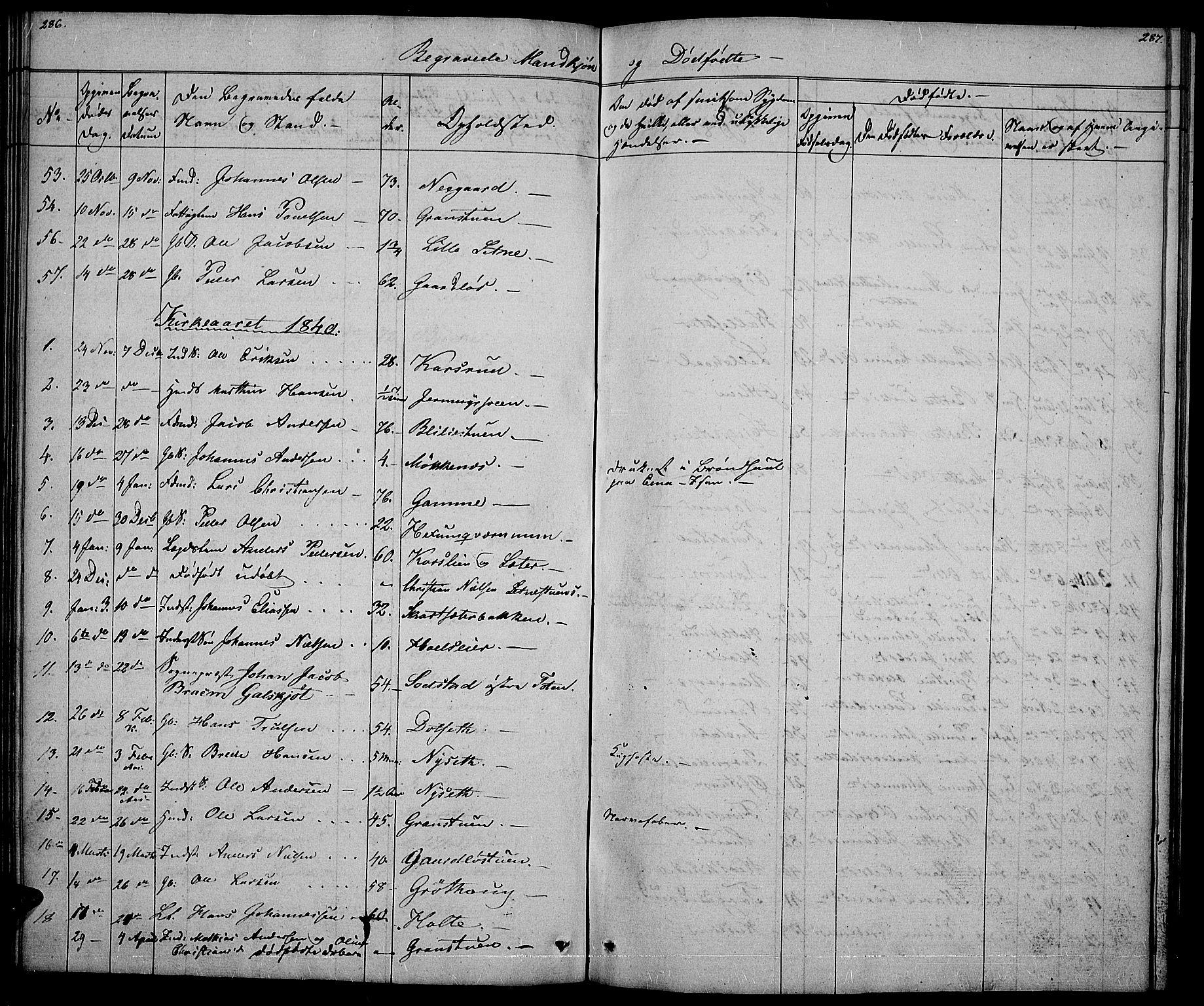 SAH, Vestre Toten prestekontor, Klokkerbok nr. 2, 1836-1848, s. 286-287
