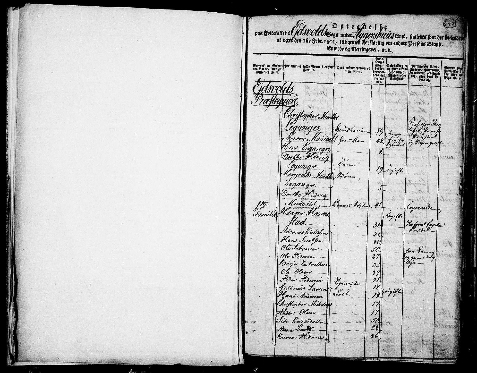 RA, Folketelling 1801 for 0237P Eidsvoll prestegjeld, 1801, s. 557a