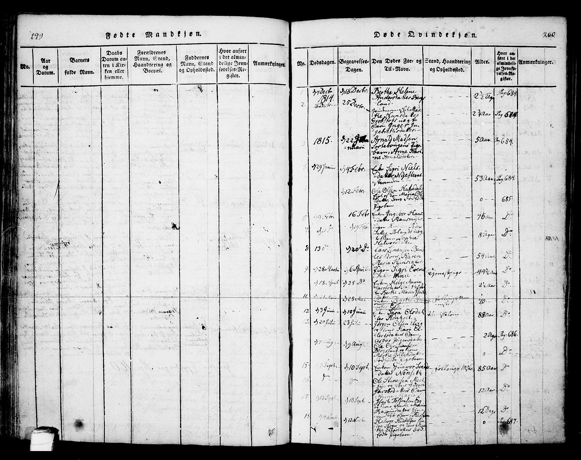 SAKO, Bamble kirkebøker, F/Fa/L0003: Ministerialbok nr. I 3 /1, 1814-1834, s. 199-200