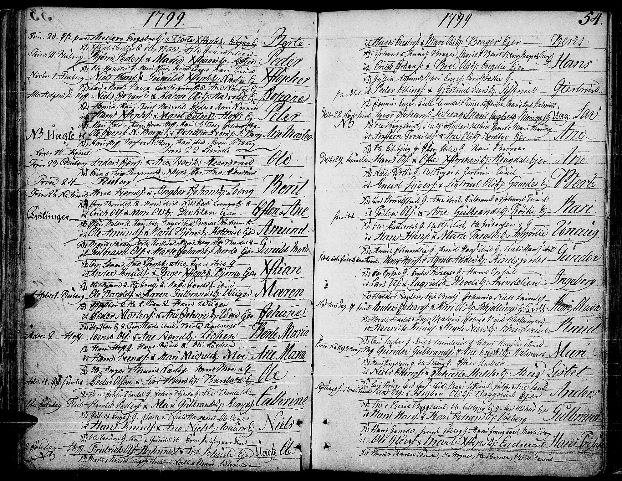 SAH, Land prestekontor, Ministerialbok nr. 6, 1784-1813, s. 54