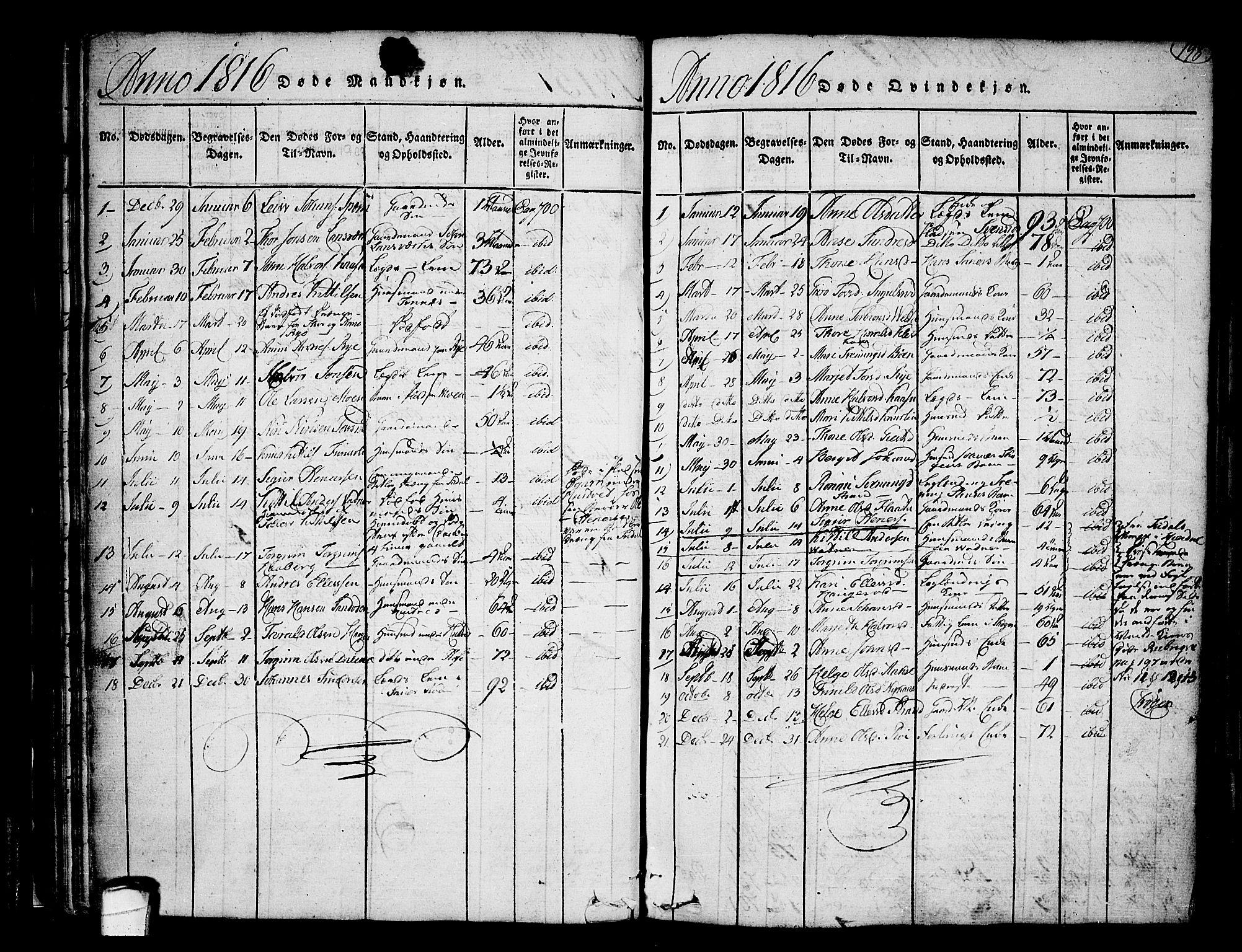SAKO, Heddal kirkebøker, F/Fa/L0005: Ministerialbok nr. I 5, 1814-1837, s. 197-198