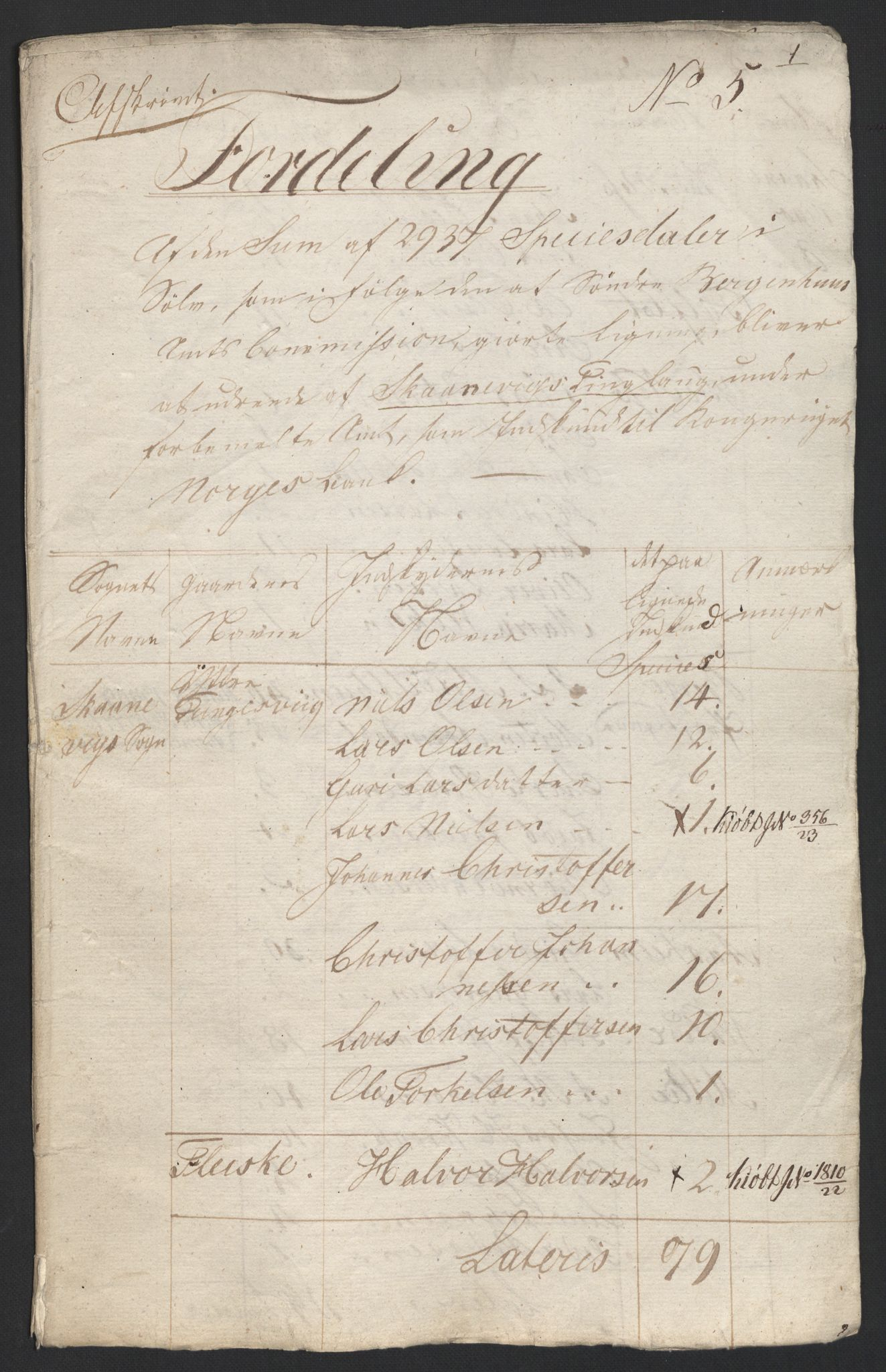 NOBA, Norges Bank/Sølvskatten 1816*, 1816, s. 52