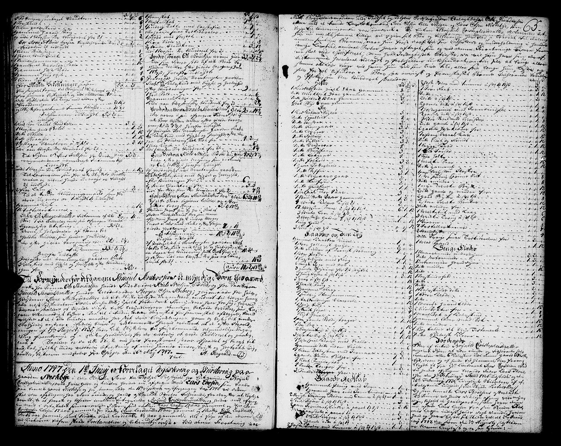 SAH, Solør og Østerdalen sorenskriveri, J/Ja/L0009A: Skifteprotokoll, 1747-1750, s. 64b-65a