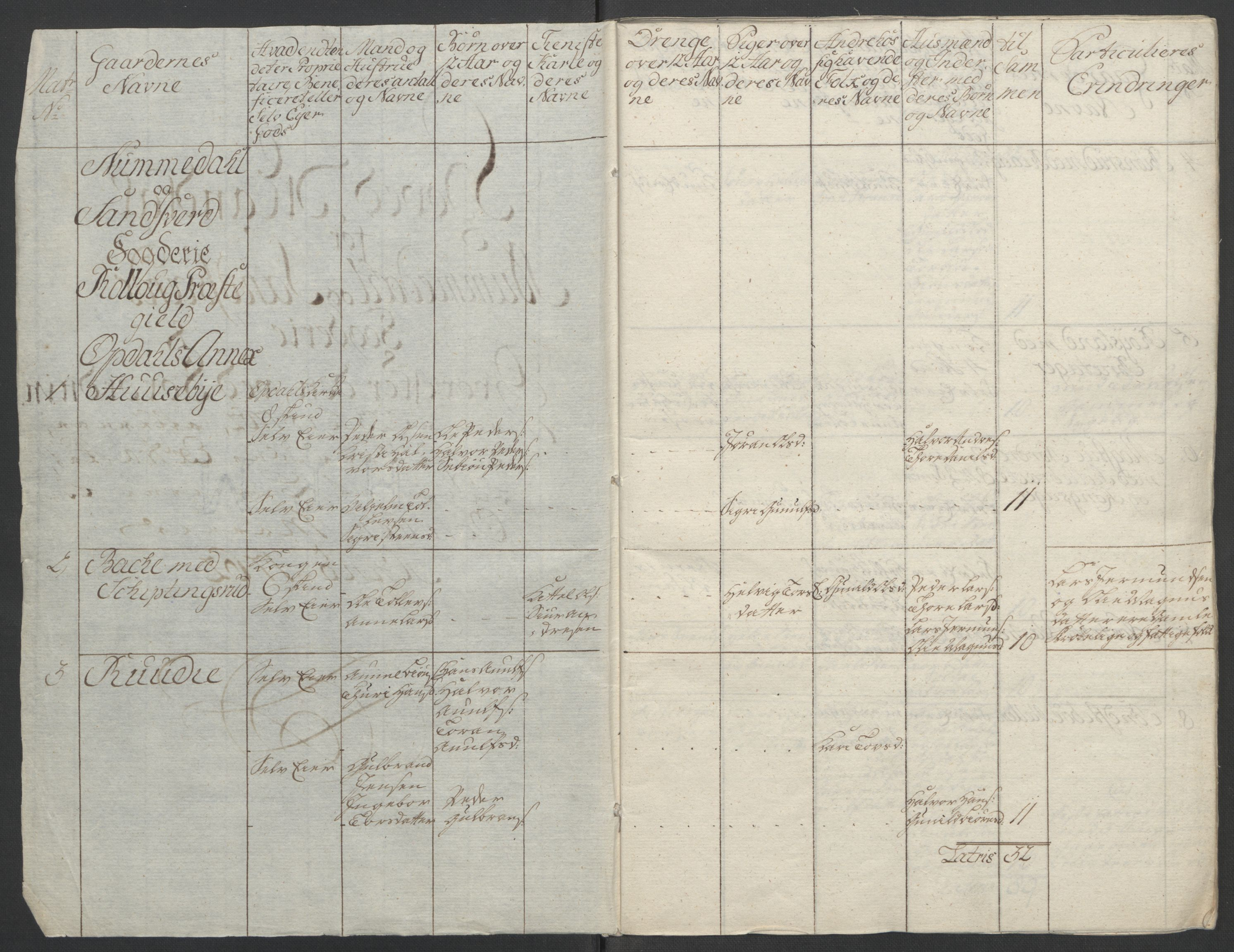 RA, Rentekammeret inntil 1814, Reviderte regnskaper, Fogderegnskap, R24/L1672: Ekstraskatten Numedal og Sandsvær, 1762-1767, s. 13