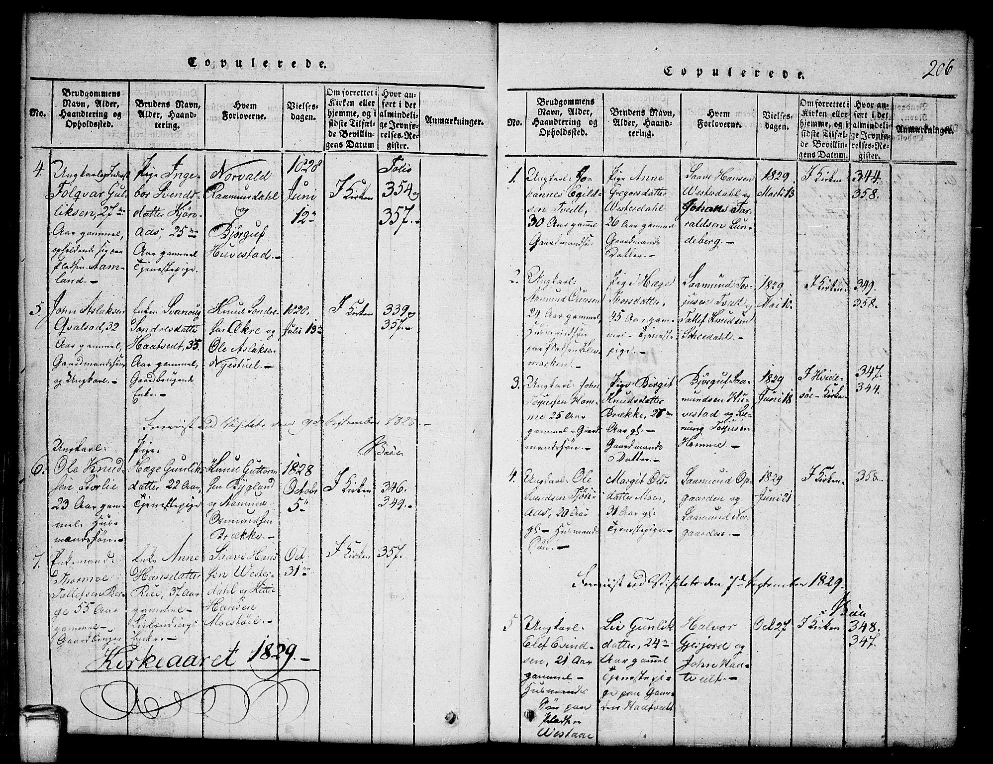 SAKO, Kviteseid kirkebøker, G/Gb/L0001: Klokkerbok nr. II 1, 1815-1842, s. 206