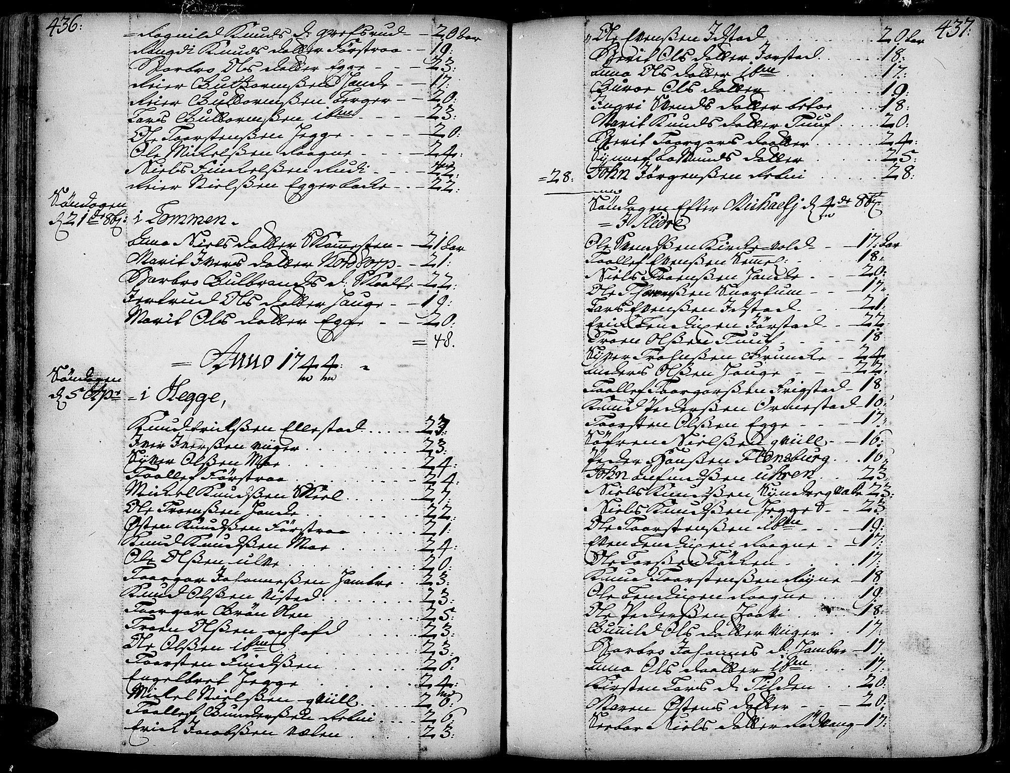 SAH, Slidre prestekontor, Ministerialbok nr. 1, 1724-1814, s. 436-437
