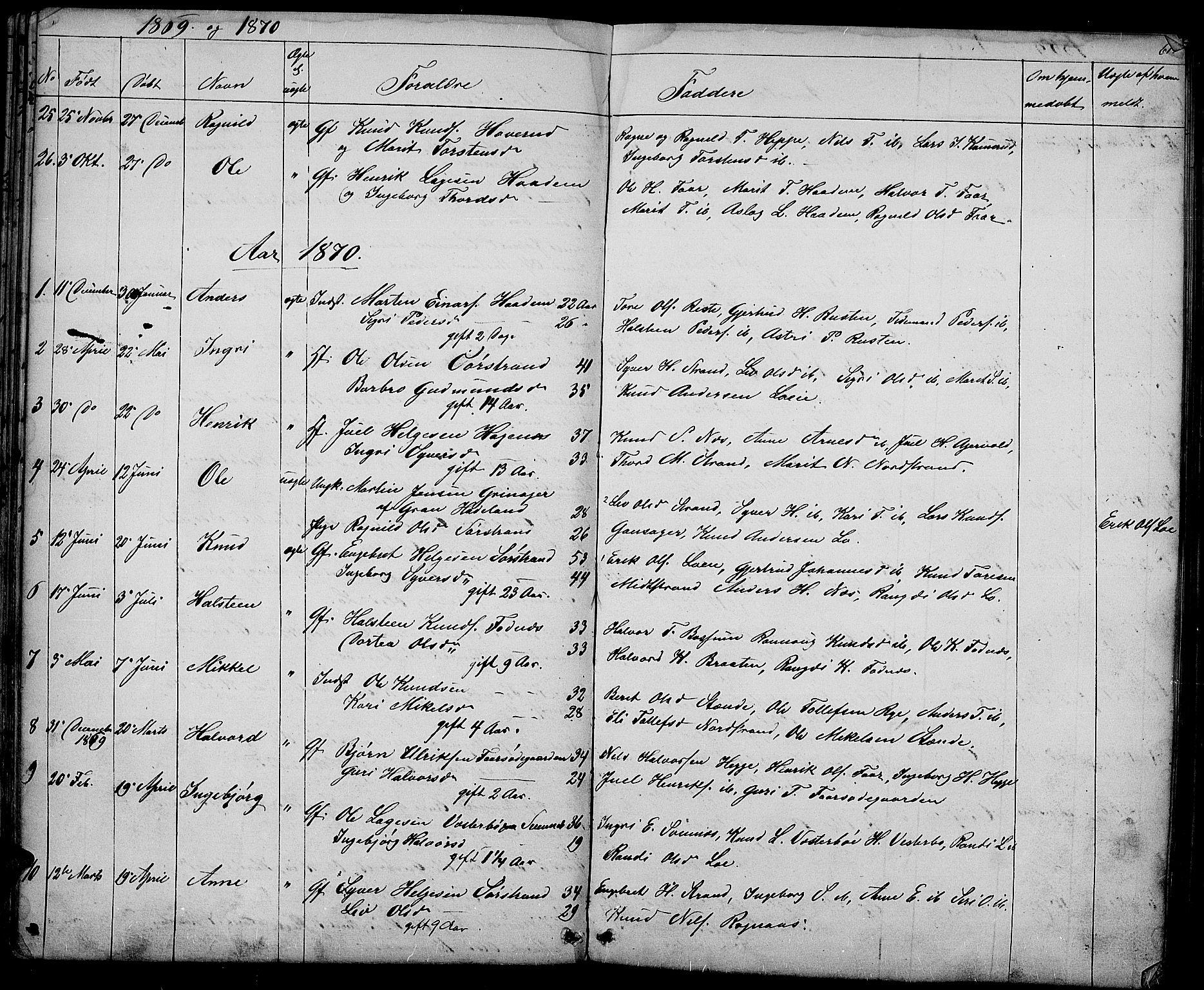SAH, Nord-Aurdal prestekontor, Klokkerbok nr. 3, 1842-1882, s. 62