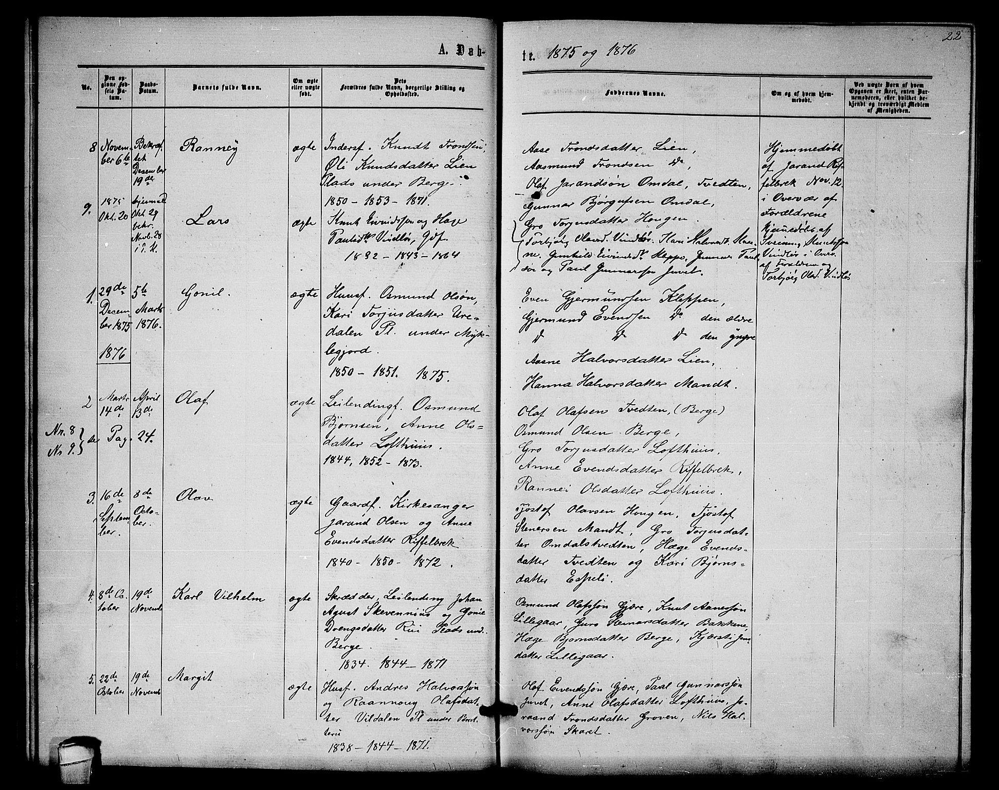 SAKO, Lårdal kirkebøker, G/Gb/L0002: Klokkerbok nr. II 2, 1865-1888, s. 22