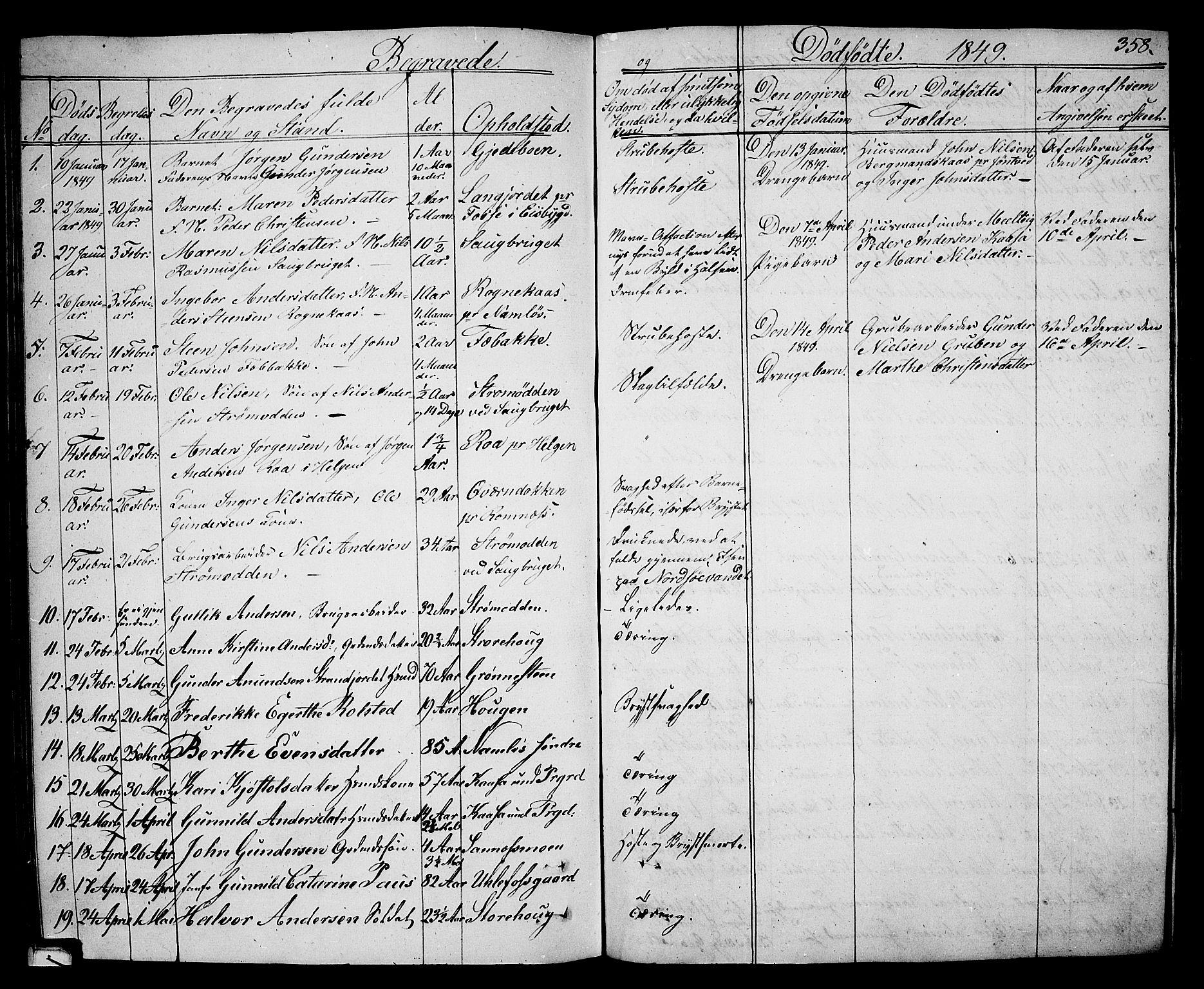 SAKO, Holla kirkebøker, G/Ga/L0003: Klokkerbok nr. I 3, 1849-1866, s. 358