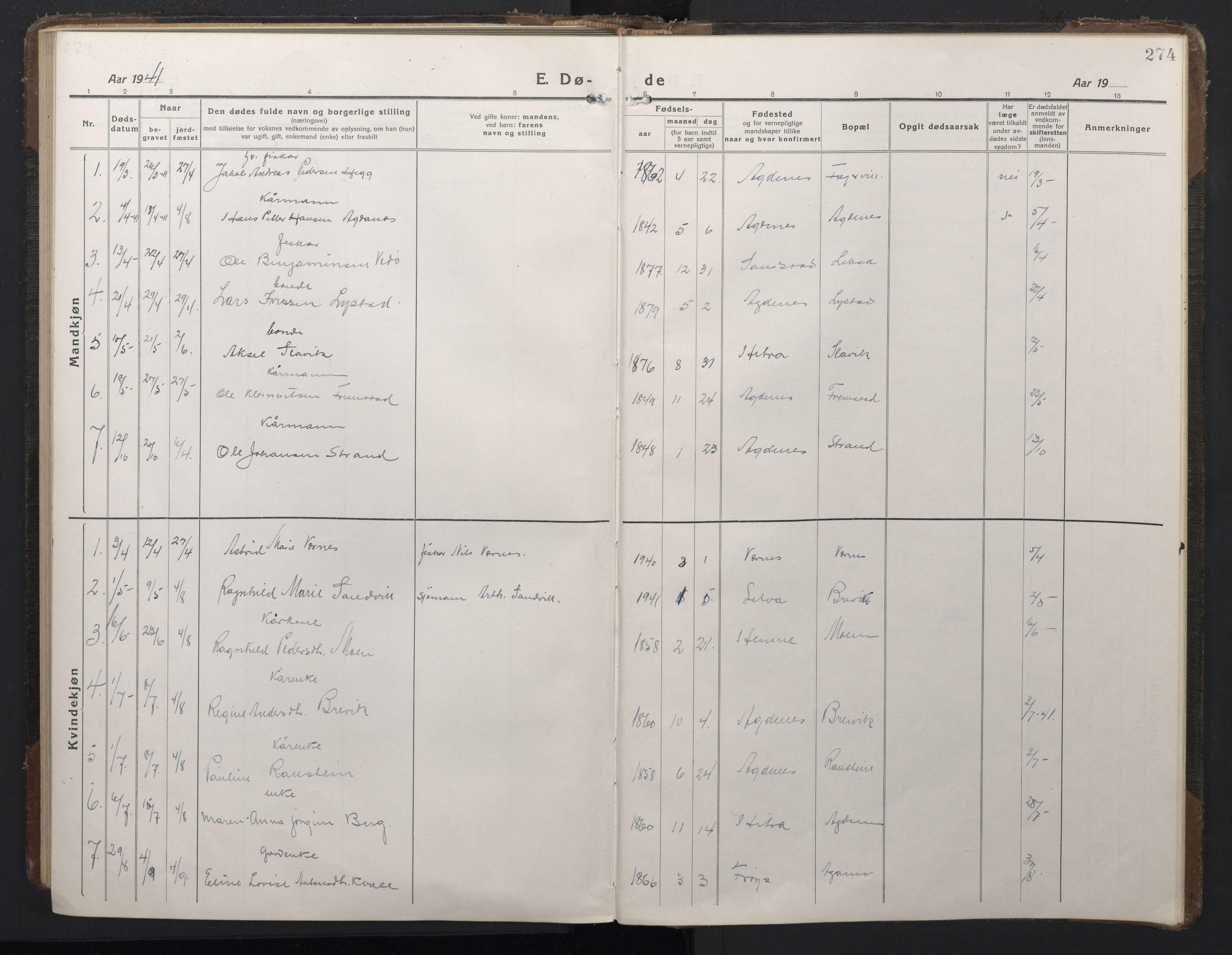 SAT, Ministerialprotokoller, klokkerbøker og fødselsregistre - Sør-Trøndelag, 662/L0758: Klokkerbok nr. 662C03, 1918-1948, s. 274