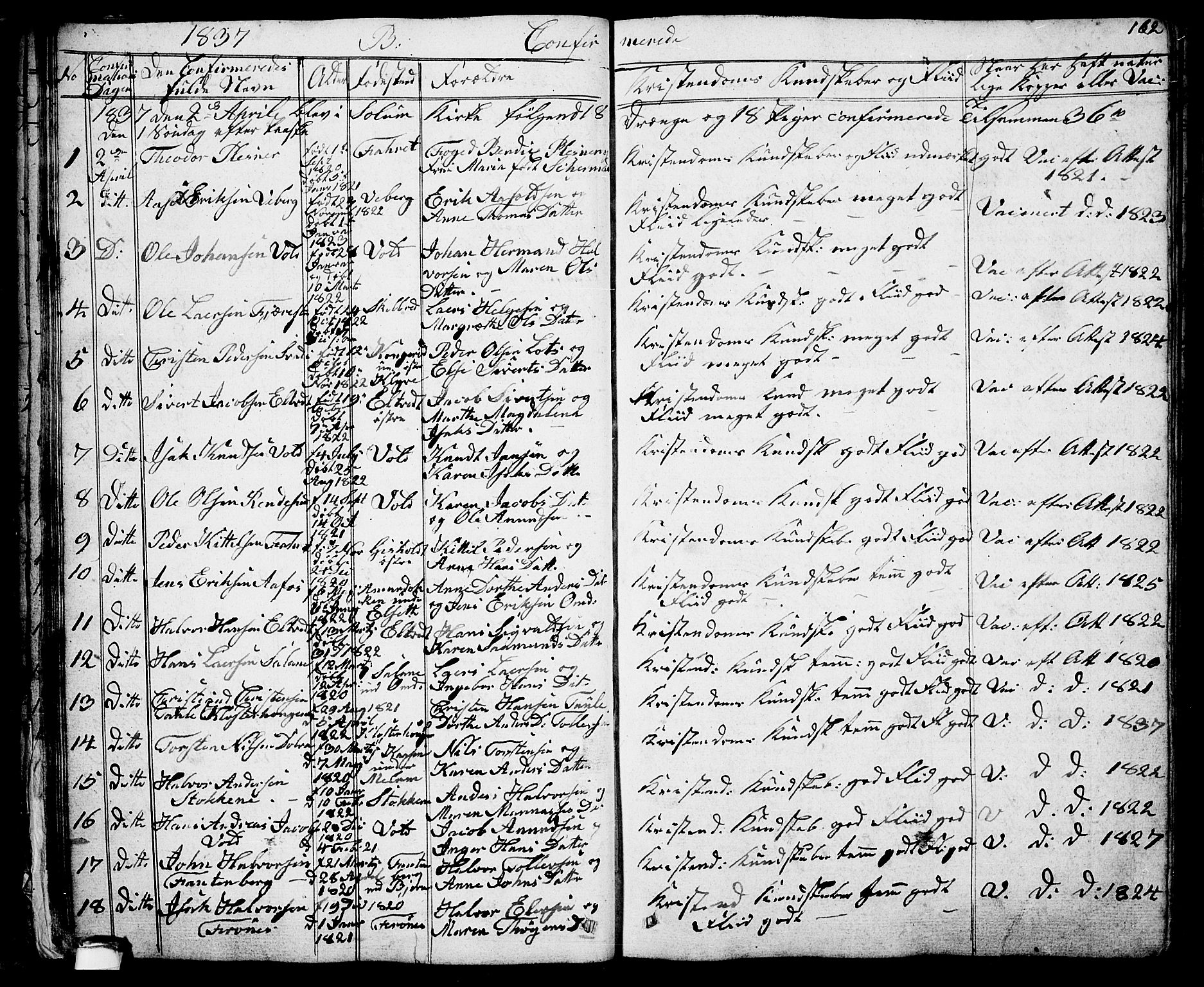 SAKO, Solum kirkebøker, G/Ga/L0002: Klokkerbok nr. I 2, 1834-1848, s. 162