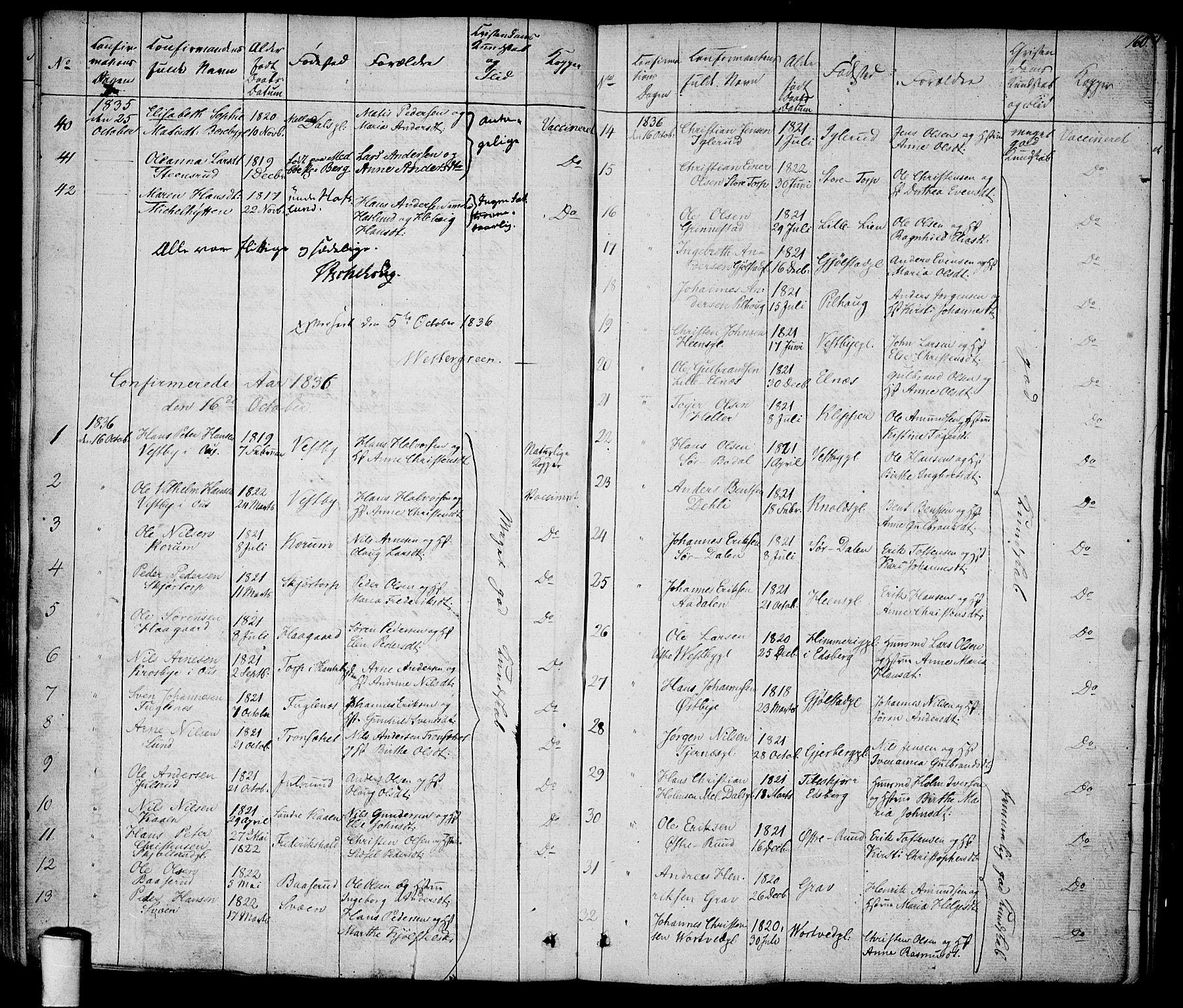 SAO, Rakkestad prestekontor Kirkebøker, F/Fa/L0007: Ministerialbok nr. I 7, 1825-1841, s. 160