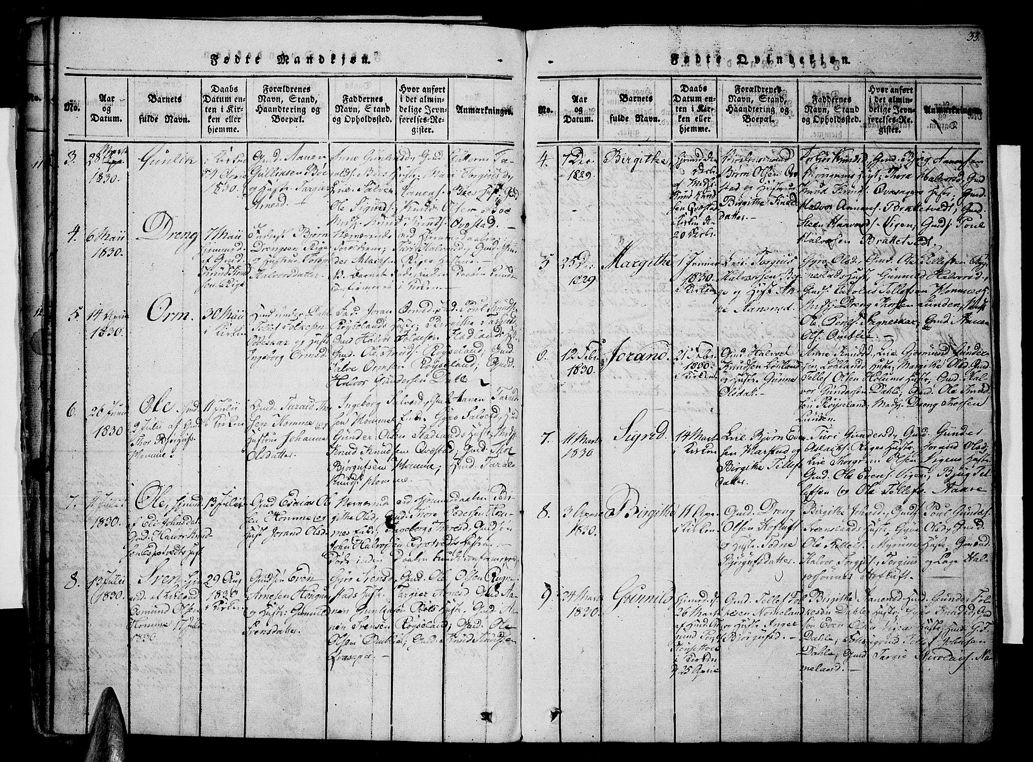 SAK, Valle sokneprestkontor, F/Fa/Fac/L0005: Ministerialbok nr. A 5 /1, 1816-1831, s. 33