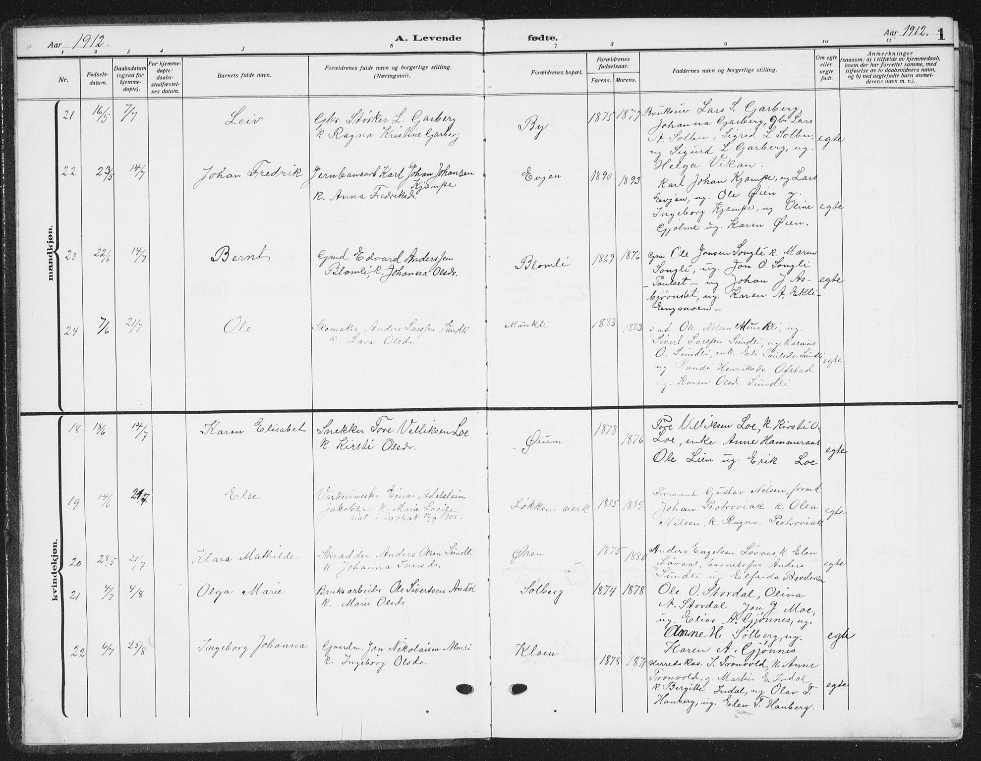 SAT, Ministerialprotokoller, klokkerbøker og fødselsregistre - Sør-Trøndelag, 668/L0820: Klokkerbok nr. 668C09, 1912-1936, s. 1