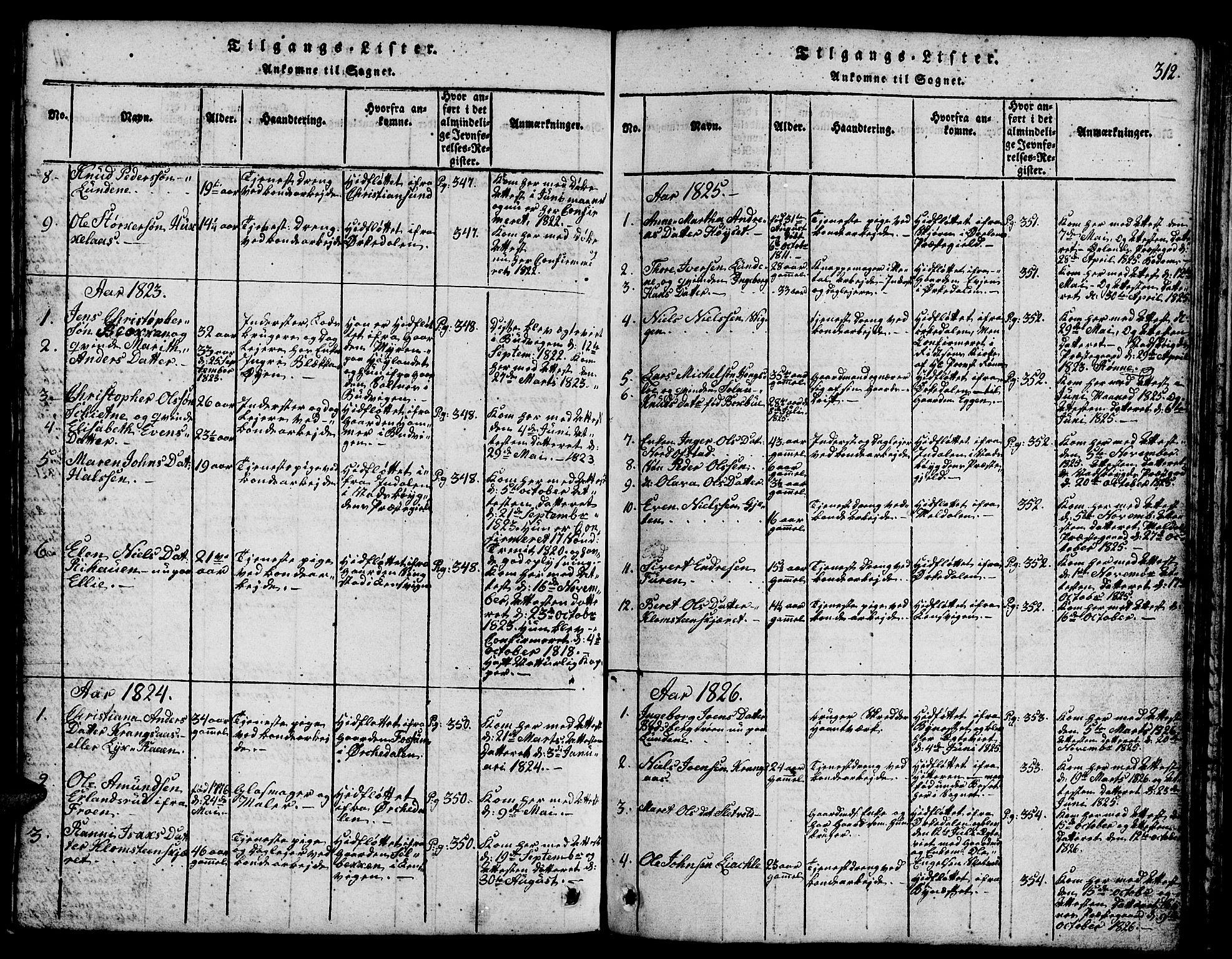 SAT, Ministerialprotokoller, klokkerbøker og fødselsregistre - Sør-Trøndelag, 665/L0776: Klokkerbok nr. 665C01, 1817-1837, s. 312