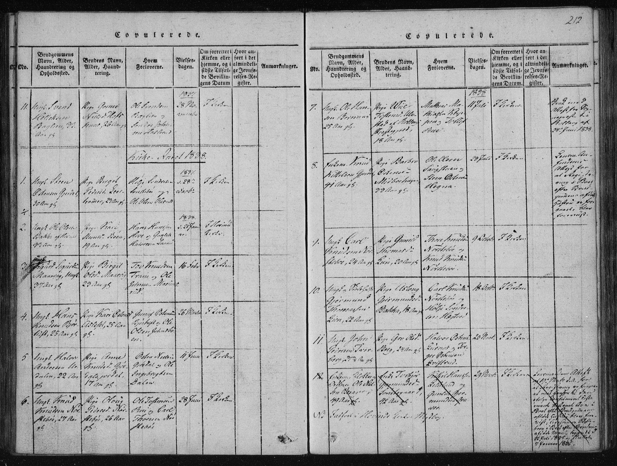 SAKO, Tinn kirkebøker, F/Fa/L0004: Ministerialbok nr. I 4, 1815-1843, s. 212
