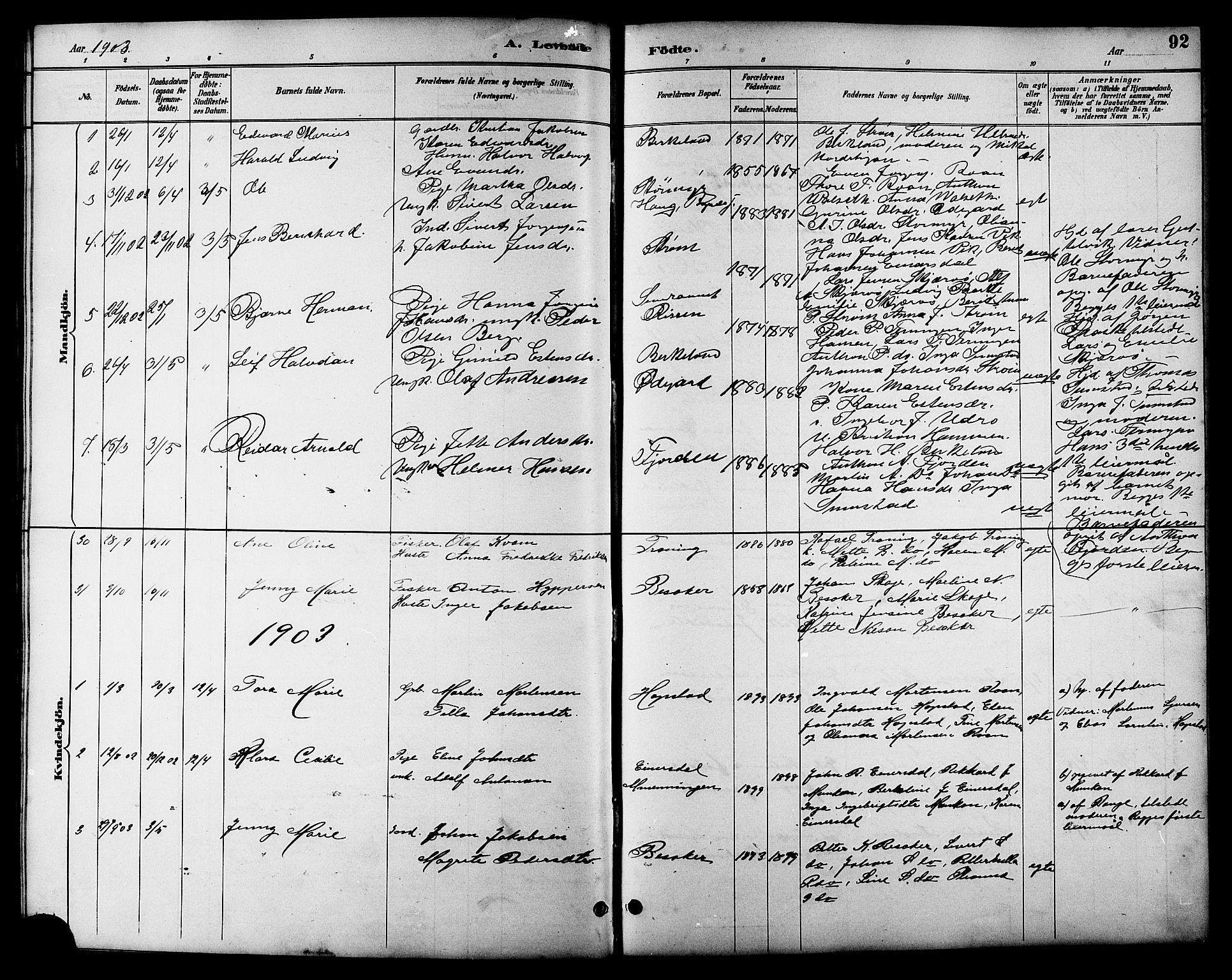SAT, Ministerialprotokoller, klokkerbøker og fødselsregistre - Sør-Trøndelag, 657/L0716: Klokkerbok nr. 657C03, 1889-1904, s. 92