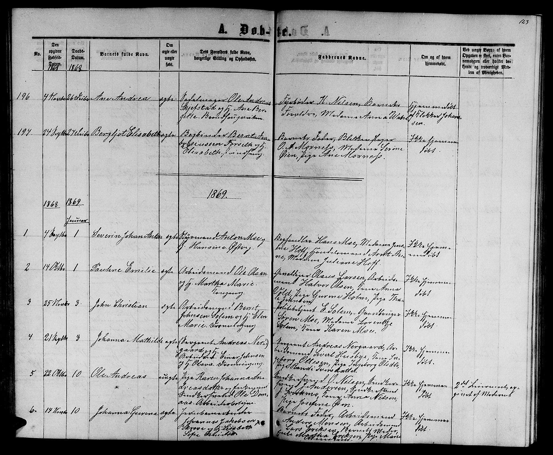 SAT, Ministerialprotokoller, klokkerbøker og fødselsregistre - Sør-Trøndelag, 601/L0087: Klokkerbok nr. 601C05, 1864-1881, s. 123