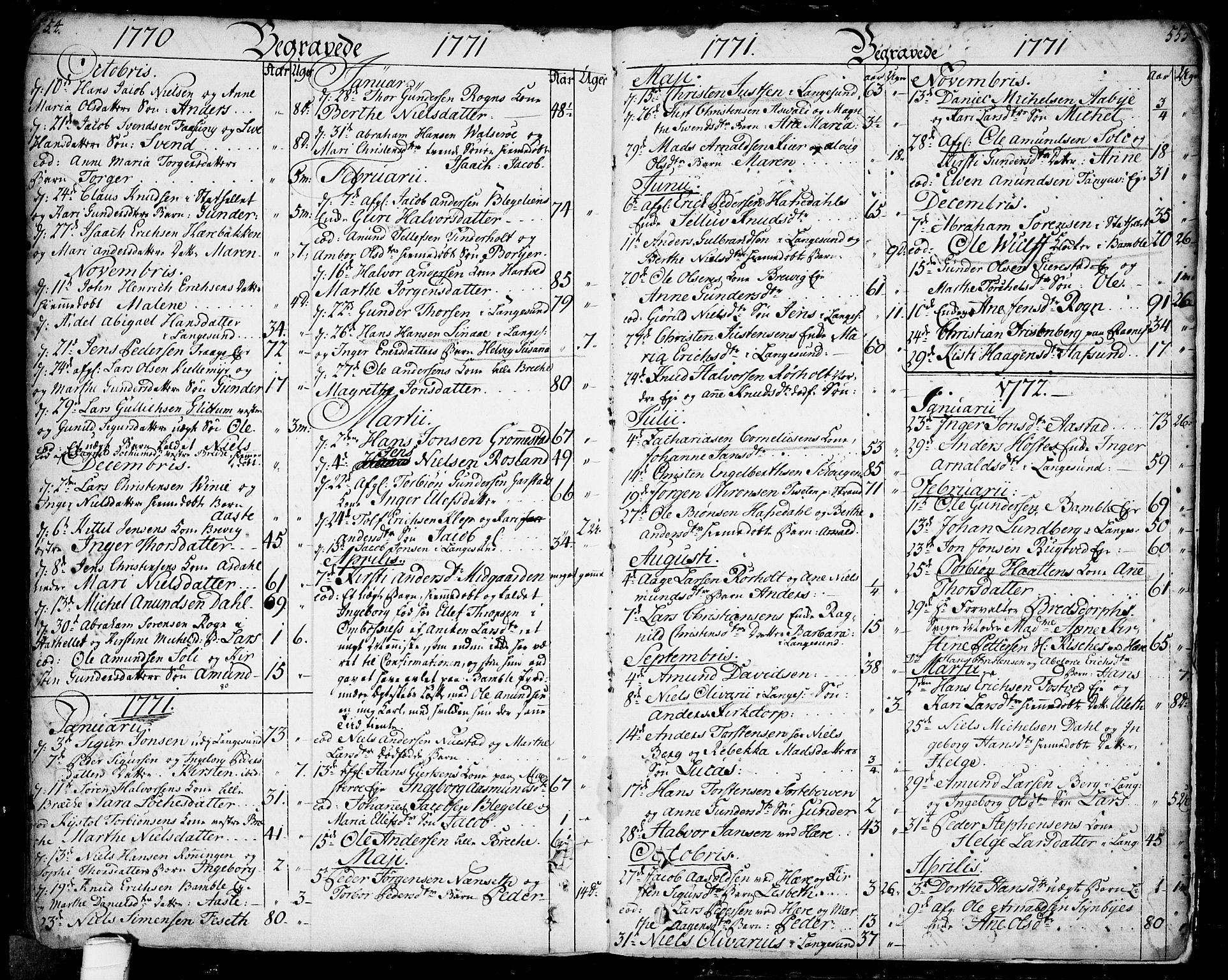 SAKO, Bamble kirkebøker, F/Fa/L0001: Ministerialbok nr. I 1, 1702-1774, s. 554-555