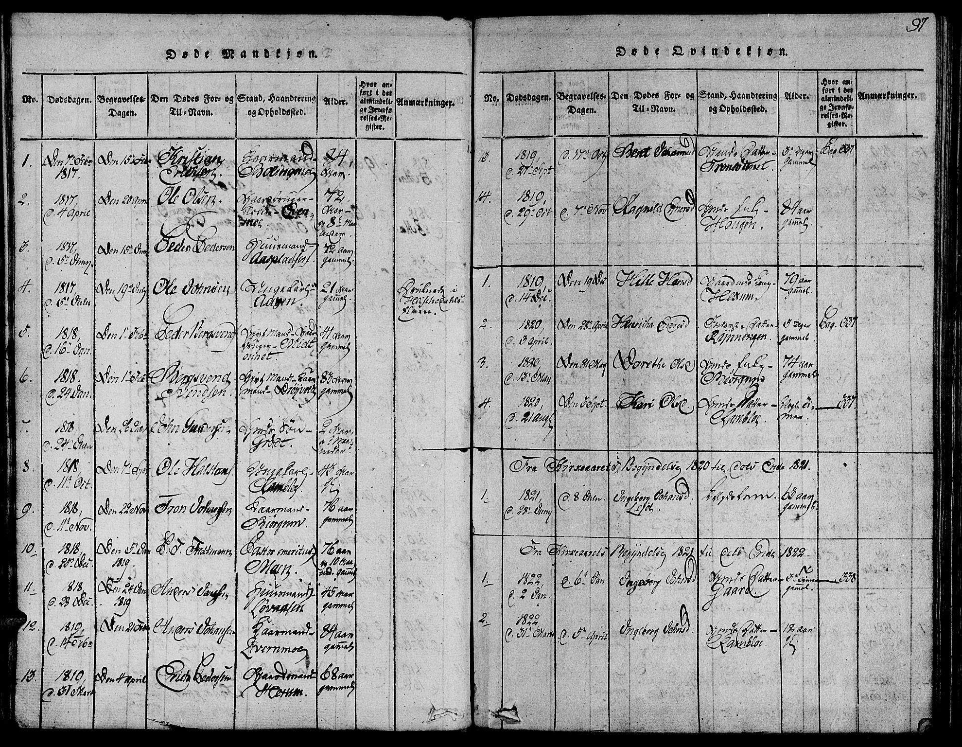 SAT, Ministerialprotokoller, klokkerbøker og fødselsregistre - Sør-Trøndelag, 685/L0954: Ministerialbok nr. 685A03 /1, 1817-1829, s. 97