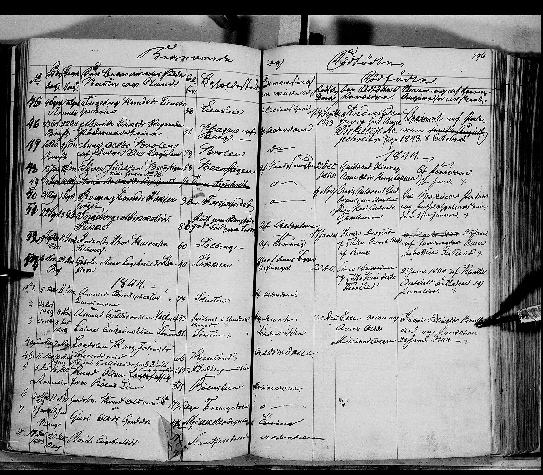 SAH, Sør-Aurdal prestekontor, Ministerialbok nr. 4, 1841-1849, s. 595-596