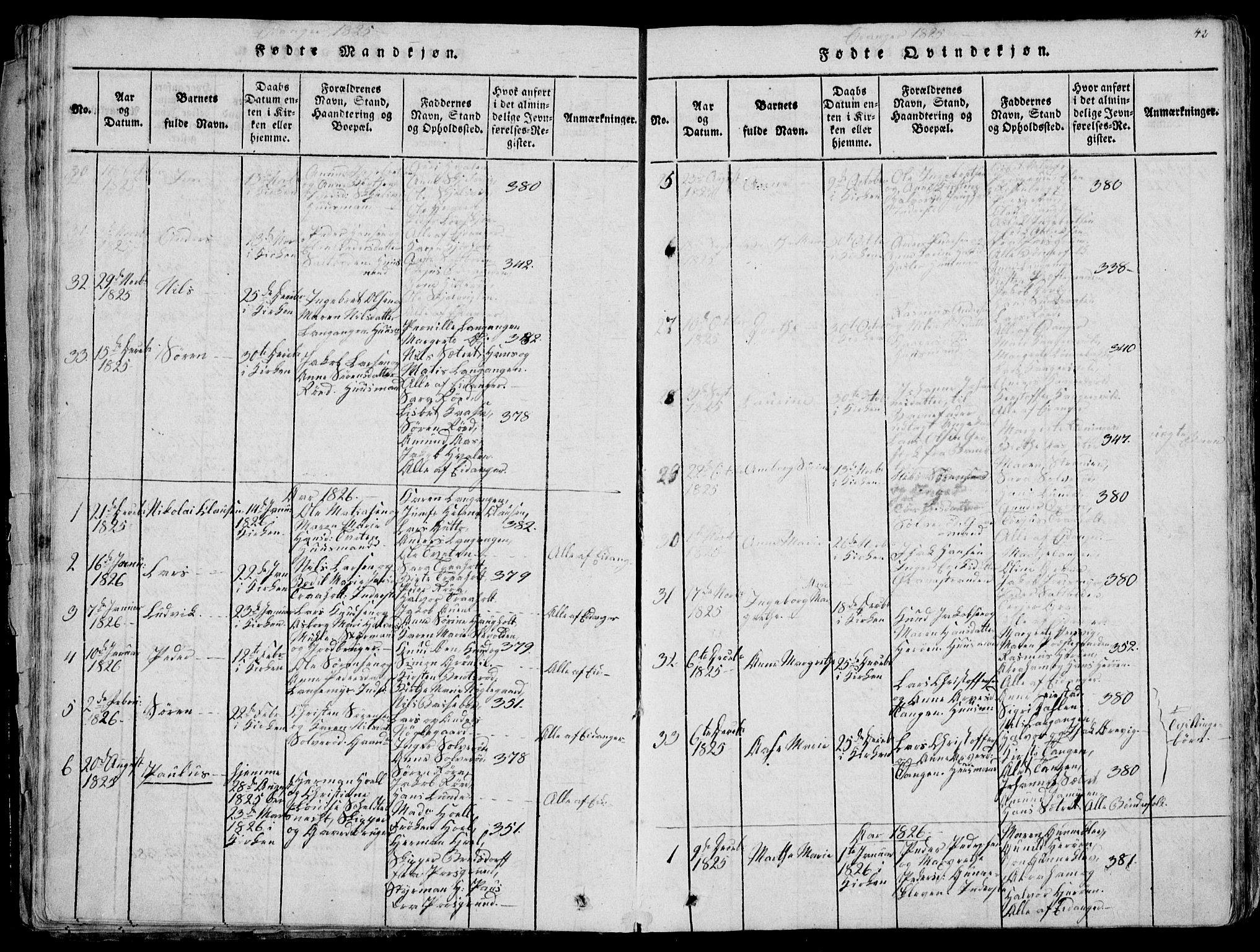 SAKO, Eidanger kirkebøker, F/Fa/L0007: Ministerialbok nr. 7, 1814-1831, s. 42